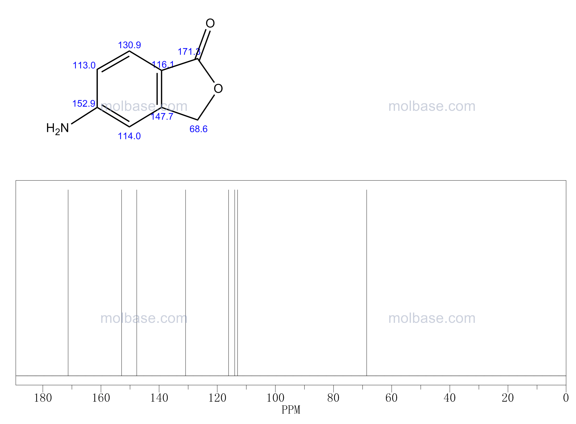 5-Aminoisobenzofuran-1(3H)-one NMR spectra analysis, Chemical CAS NO. 65399-05-5 NMR spectral analysis, 5-Aminoisobenzofuran-1(3H)-one C-NMR spectrum