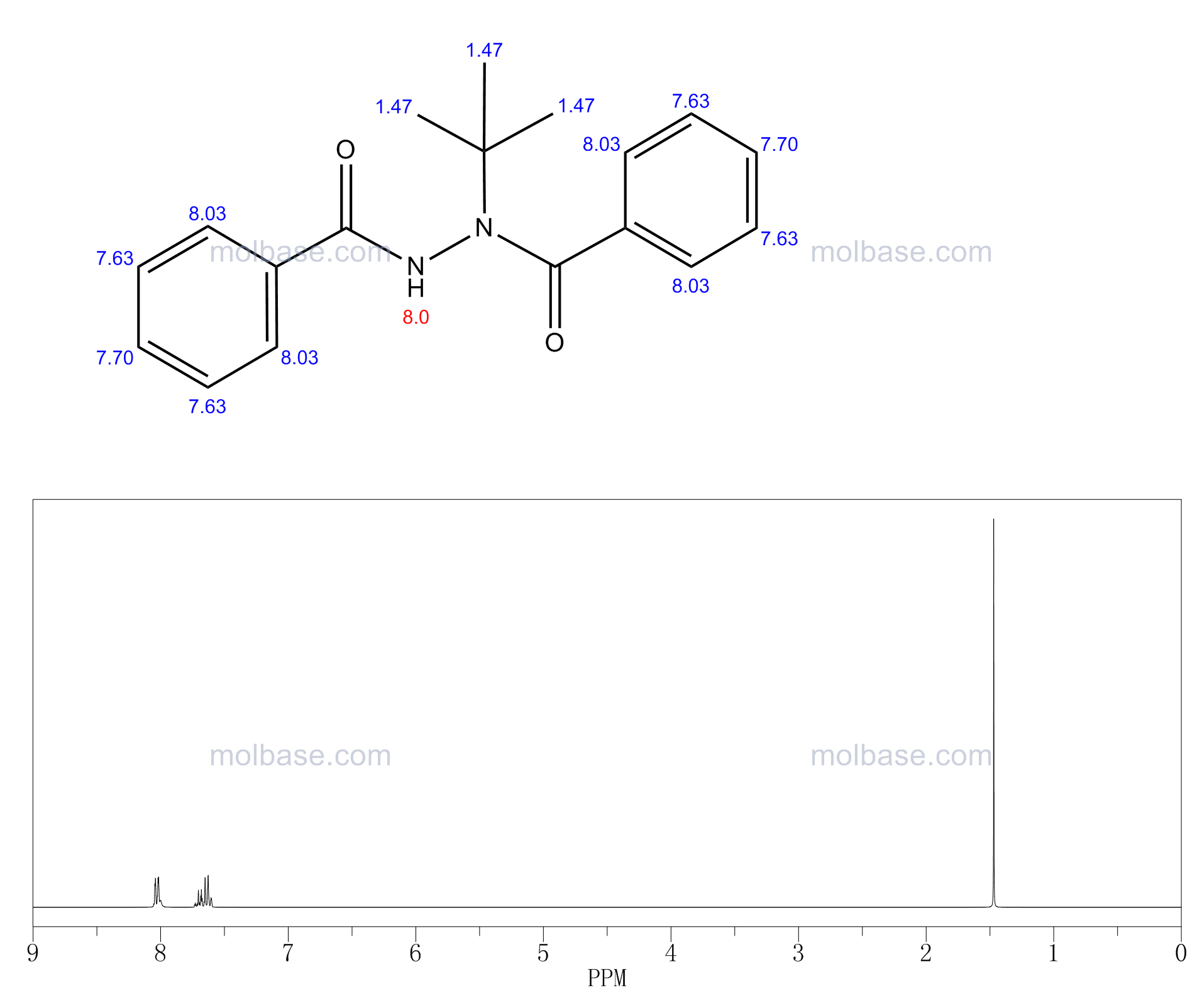 N'-benzoyl-N-(tert-butyl)benzohydrazide NMR spectra analysis, Chemical CAS NO. 112225-87-3 NMR spectral analysis, N'-benzoyl-N-(tert-butyl)benzohydrazide C-NMR spectrum