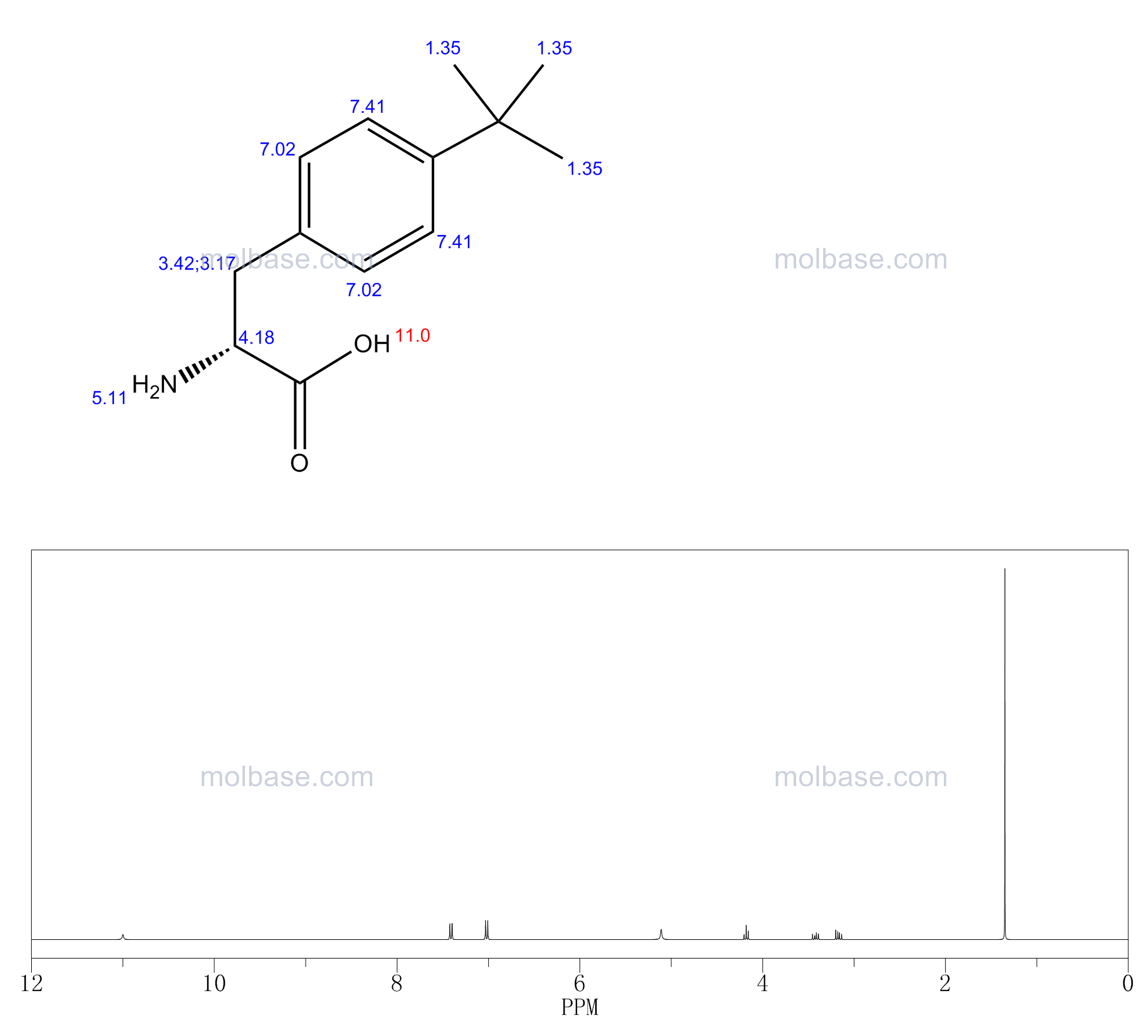 (2R)-2-amino-3-(4-tert-butylphenyl)propanoic acid NMR spectra analysis, Chemical CAS NO. 274262-82-7 NMR spectral analysis, (2R)-2-amino-3-(4-tert-butylphenyl)propanoic acid C-NMR spectrum