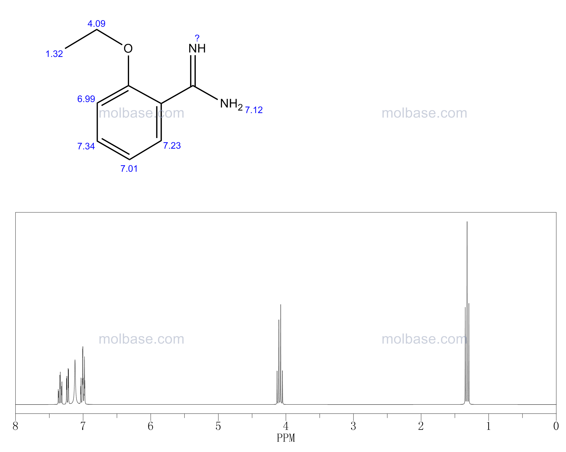 2-ethoxybenzenecarboximidamide NMR spectra analysis, Chemical CAS NO. 53623-81-7 NMR spectral analysis, 2-ethoxybenzenecarboximidamide C-NMR spectrum