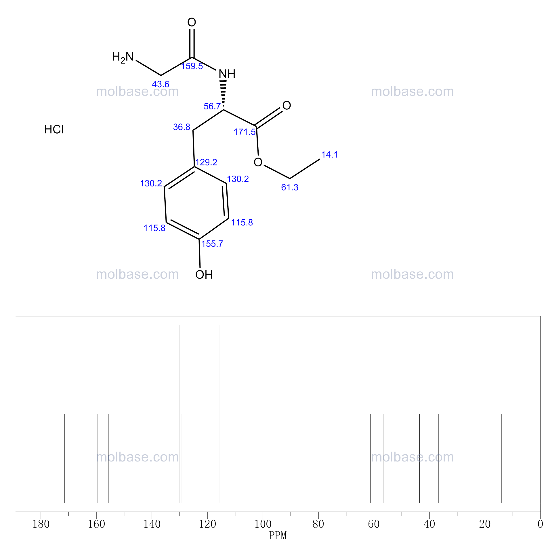 H-GLY-TYR-OET HCL NMR spectra analysis, Chemical CAS NO. 2087-45-8 NMR spectral analysis, H-GLY-TYR-OET HCL C-NMR spectrum