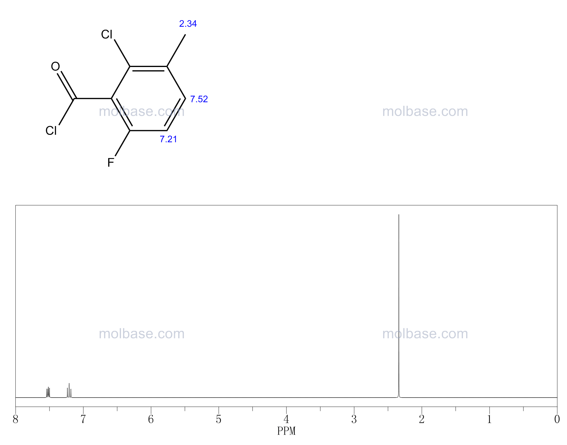 2-CHLORO-6-FLUORO-3-METHYLBENZOYL CHLORIDE NMR spectra analysis, Chemical CAS NO. 261762-82-7 NMR spectral analysis, 2-CHLORO-6-FLUORO-3-METHYLBENZOYL CHLORIDE C-NMR spectrum