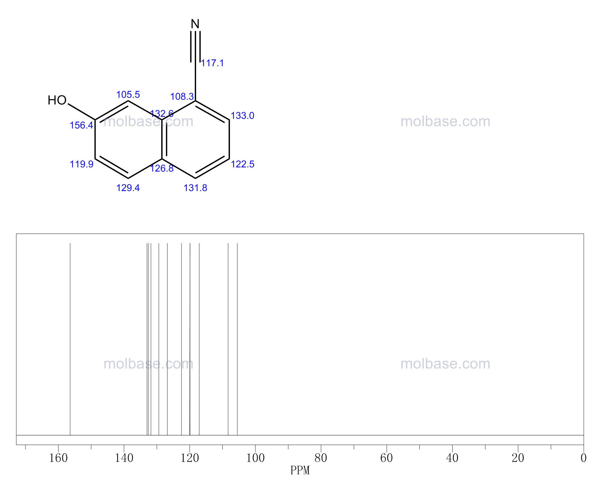 7-hydroxynaphthalene-1-carbonitrile NMR spectra analysis, Chemical CAS NO. 19307-13-2 NMR spectral analysis, 7-hydroxynaphthalene-1-carbonitrile C-NMR spectrum