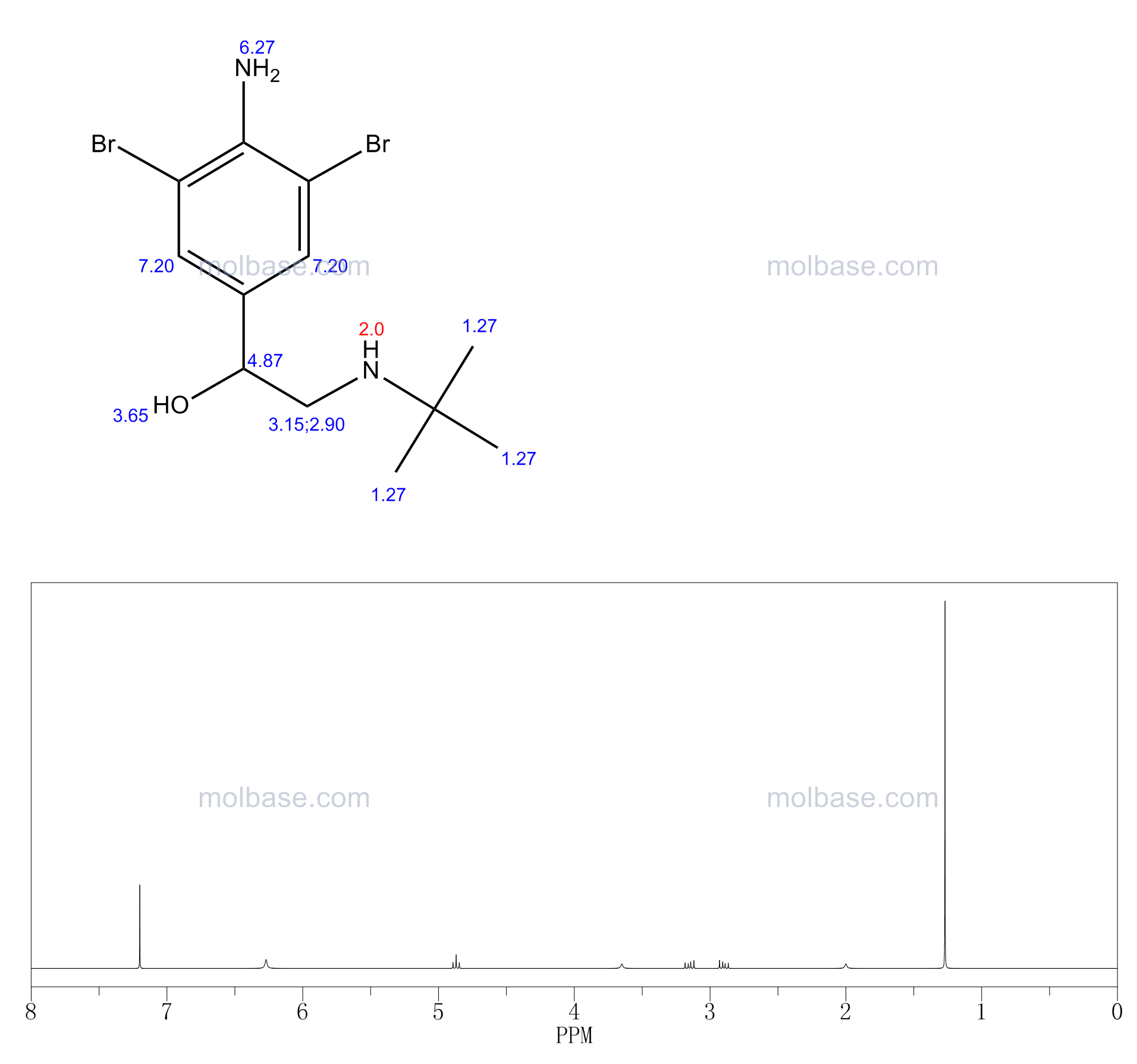 BROMBUTEROL NMR spectra analysis, Chemical CAS NO. 41937-02-4 NMR spectral analysis, BROMBUTEROL C-NMR spectrum