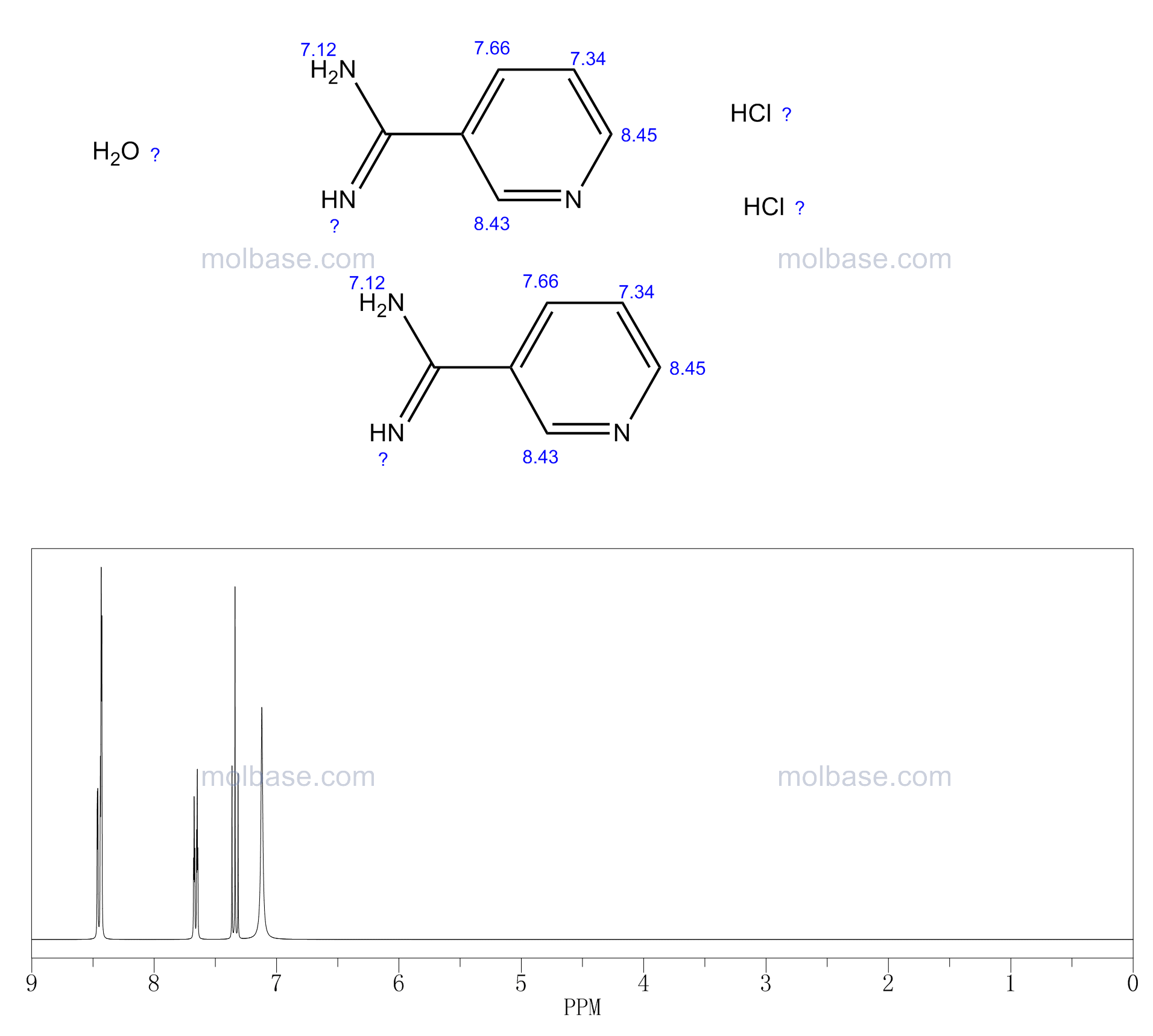 PYRIDINE-3-CARBOXIMIDAMIDE HEMIHYDRATE HYDROCHLORIDE NMR spectra analysis, Chemical CAS NO. 871825-82-0 NMR spectral analysis, PYRIDINE-3-CARBOXIMIDAMIDE HEMIHYDRATE HYDROCHLORIDE C-NMR spectrum