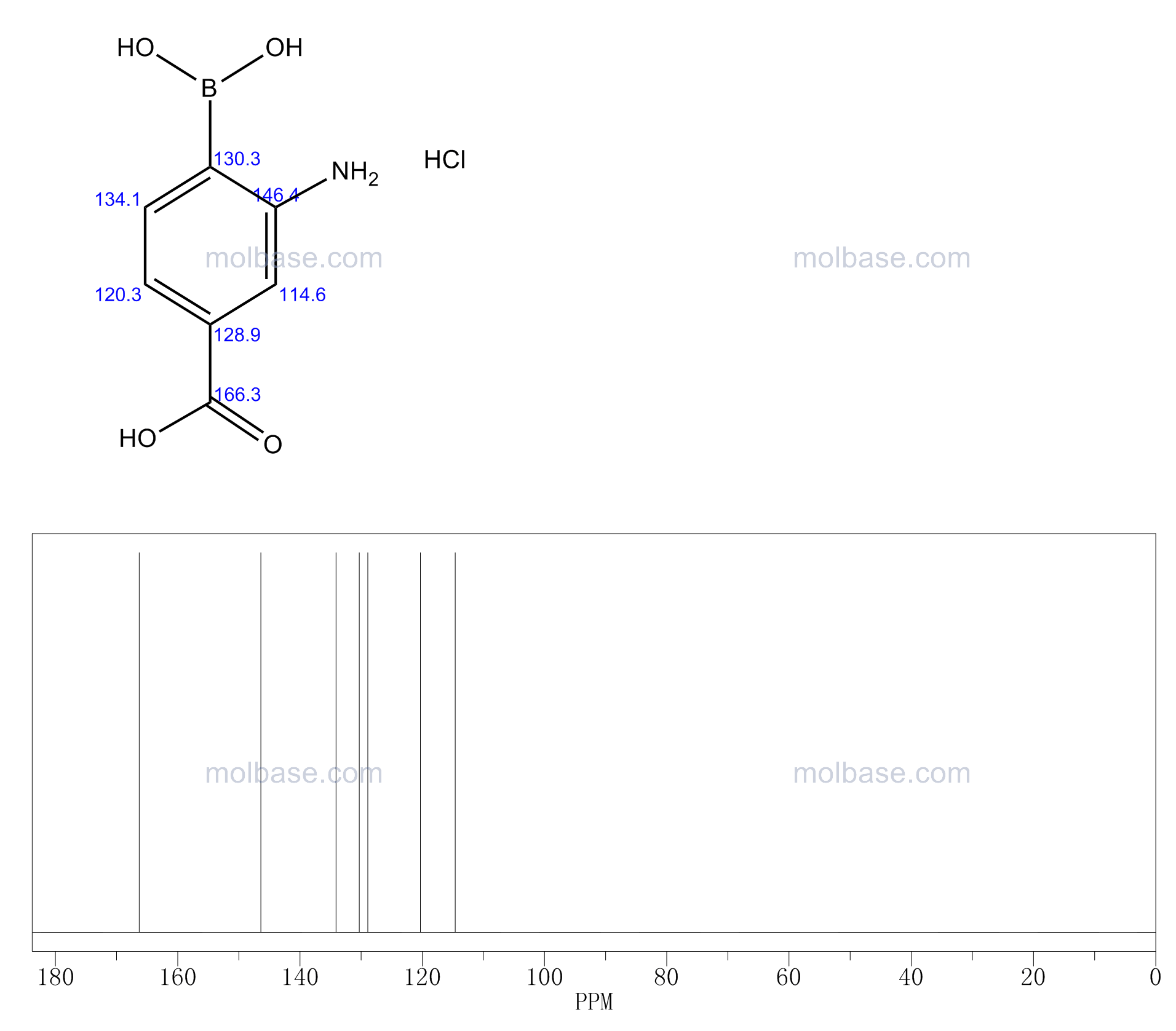 3-amino-4-boronobenzoic acid,hydrochloride NMR spectra analysis, Chemical CAS NO. 850568-60-4 NMR spectral analysis, 3-amino-4-boronobenzoic acid,hydrochloride C-NMR spectrum