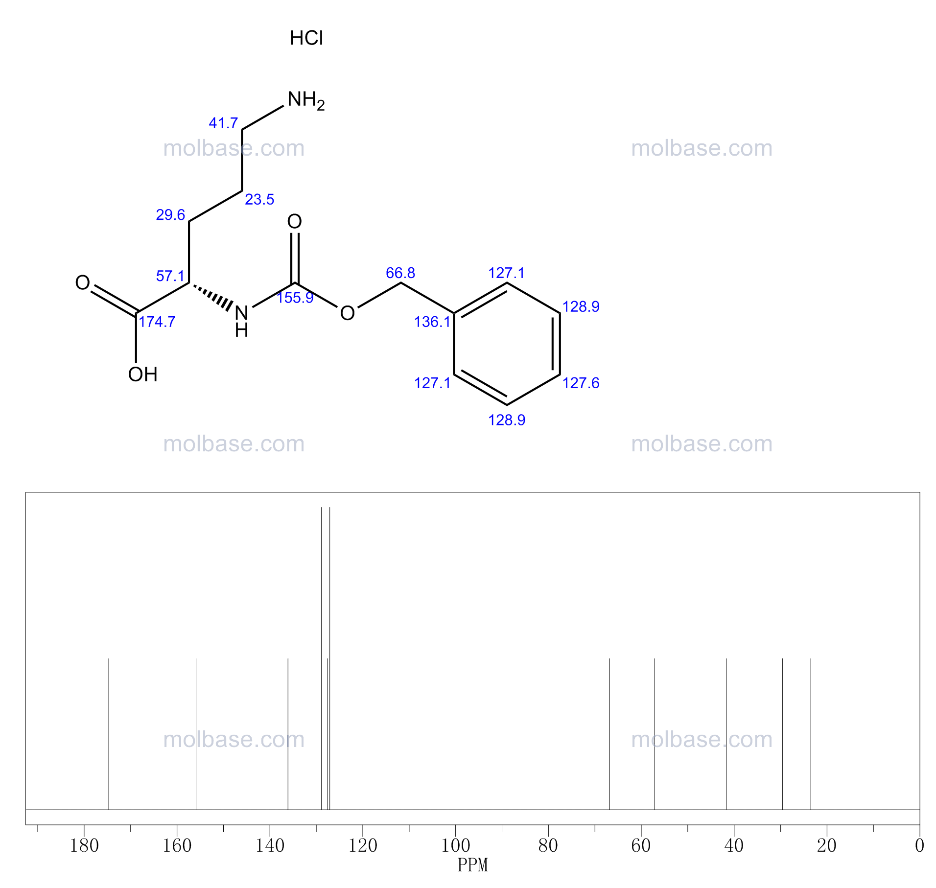 (2S)-5-amino-2-(phenylmethoxycarbonylamino)pentanoic acid,hydrochloride NMR spectra analysis, Chemical CAS NO. 92455-59-9 NMR spectral analysis, (2S)-5-amino-2-(phenylmethoxycarbonylamino)pentanoic acid,hydrochloride C-NMR spectrum