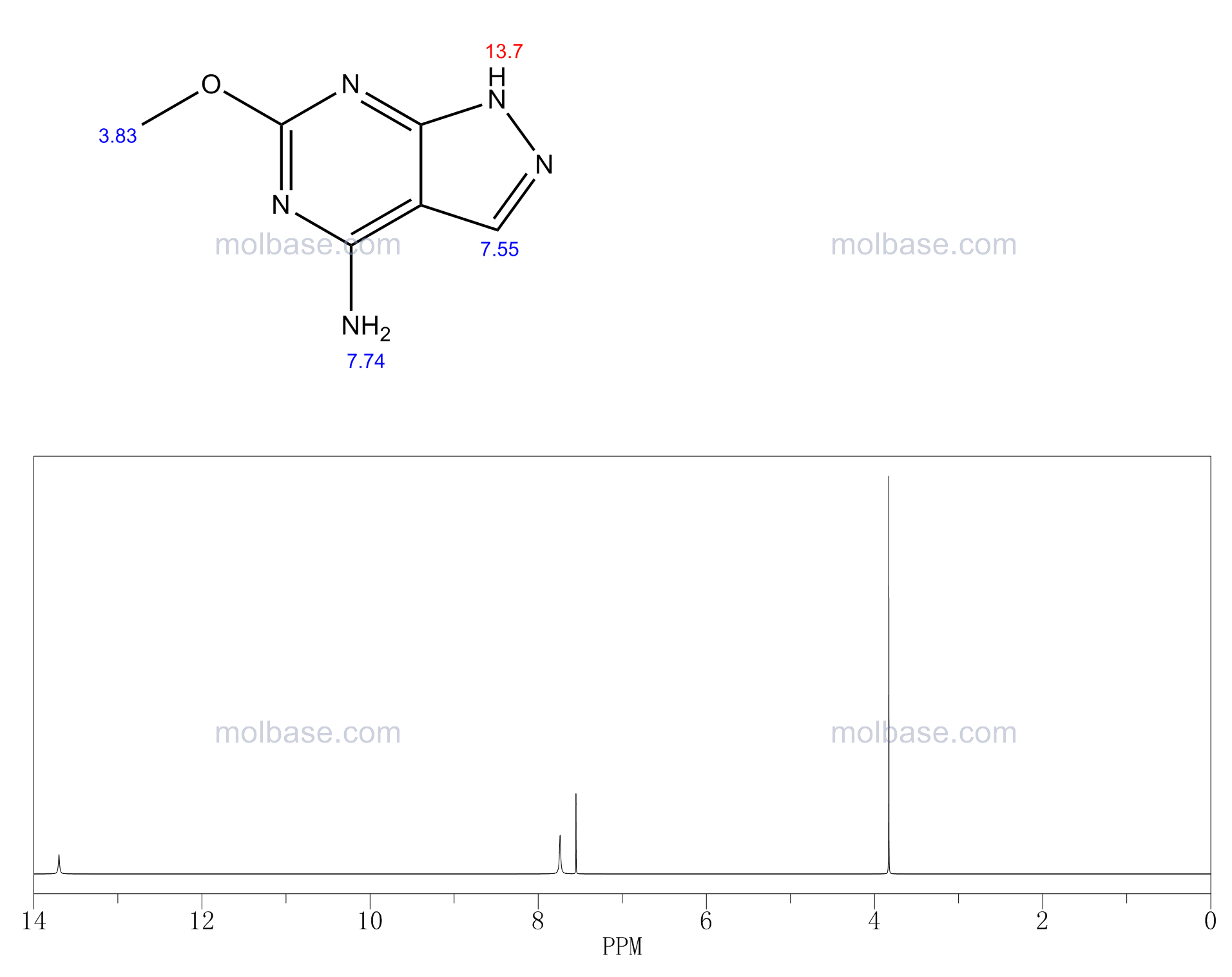 6-methoxy-1H-pyrazolo[3,4-d]pyrimidin-4-amine NMR spectra analysis, Chemical CAS NO. 100605-51-4 NMR spectral analysis, 6-methoxy-1H-pyrazolo[3,4-d]pyrimidin-4-amine C-NMR spectrum