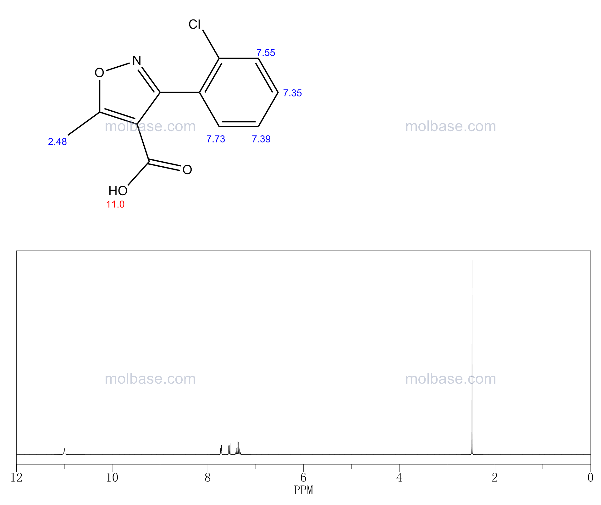 3-(2-chlorophenyl)-5-methyl-1,2-oxazole-4-carboxylic acid NMR spectra analysis, Chemical CAS NO. 23598-72-3 NMR spectral analysis, 3-(2-chlorophenyl)-5-methyl-1,2-oxazole-4-carboxylic acid C-NMR spectrum