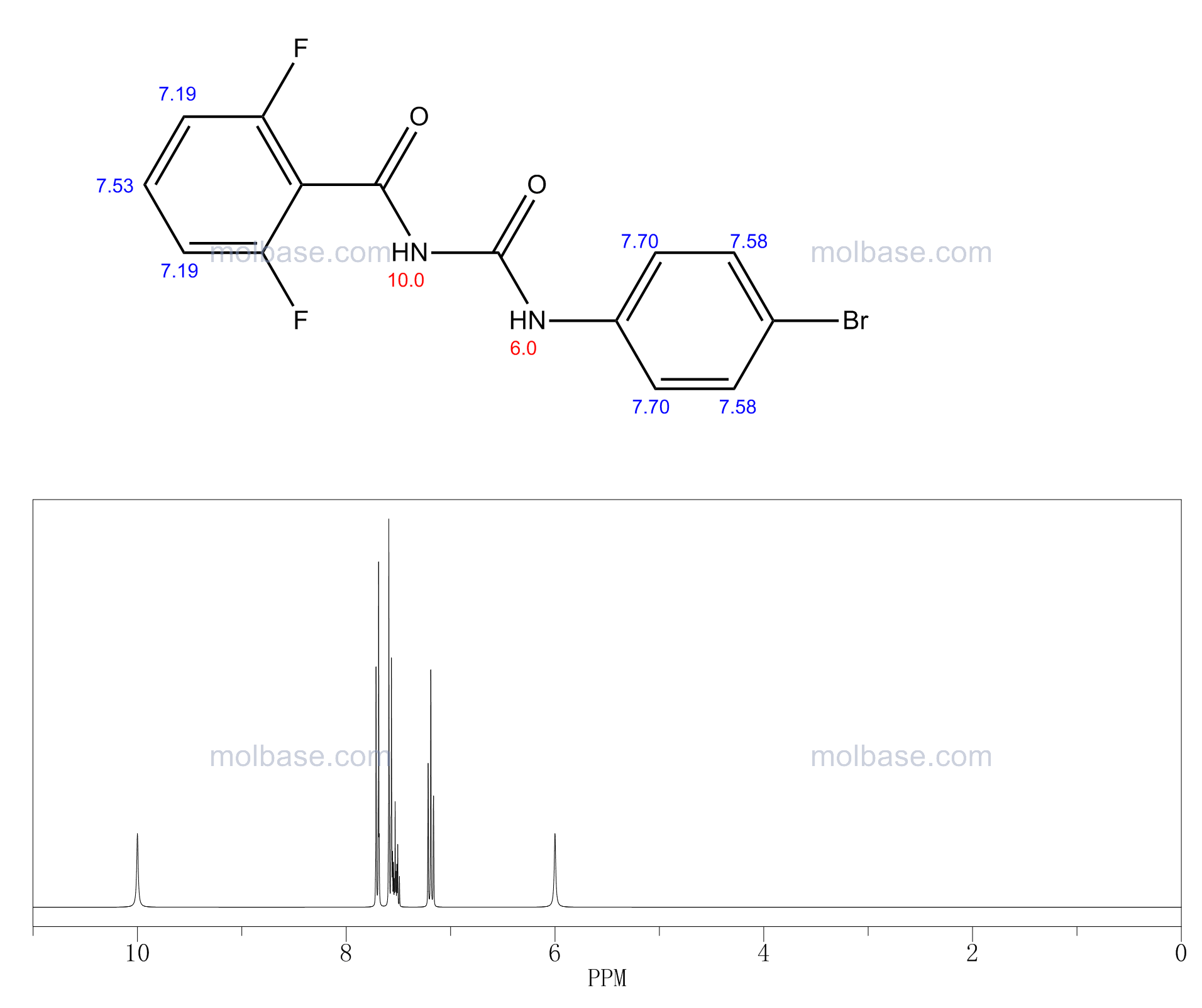 N-[(4-bromophenyl)carbamoyl]-2,6-difluorobenzamide NMR spectra analysis, Chemical CAS NO. 35367-39-6 NMR spectral analysis, N-[(4-bromophenyl)carbamoyl]-2,6-difluorobenzamide C-NMR spectrum