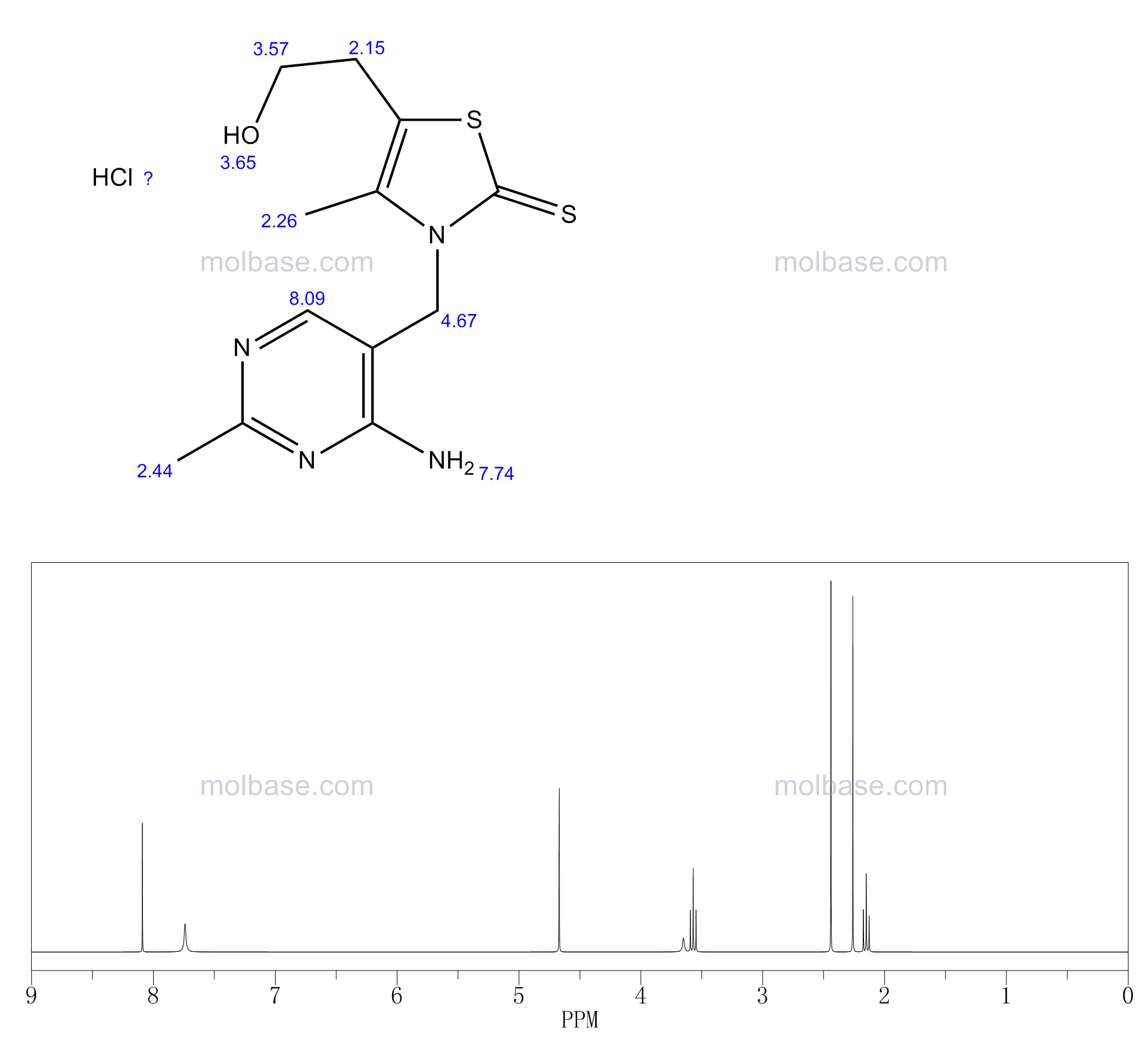 3-[(4-amino-2-methylpyrimidin-5-yl)methyl]-5-(2-hydroxyethyl)-4-methyl-1,3-thiazole-2-thione,hydrochloride NMR spectra analysis, Chemical CAS NO. 2443-50-7 NMR spectral analysis, 3-[(4-amino-2-methylpyrimidin-5-yl)methyl]-5-(2-hydroxyethyl)-4-methyl-1,3-thiazole-2-thione,hydrochloride C-NMR spectrum