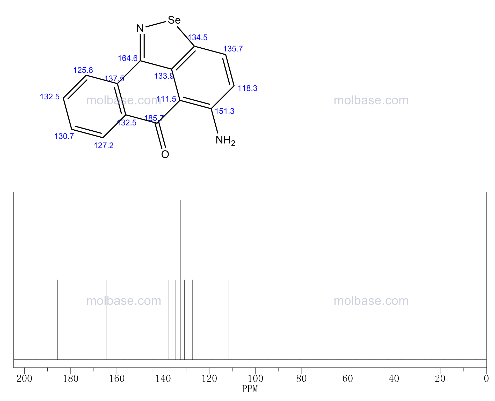 5-Amino-6H-anthra(9,1-cd)(1,2)selenazol-6-one NMR spectra analysis, Chemical CAS NO. 6313-42-4 NMR spectral analysis, 5-Amino-6H-anthra(9,1-cd)(1,2)selenazol-6-one C-NMR spectrum