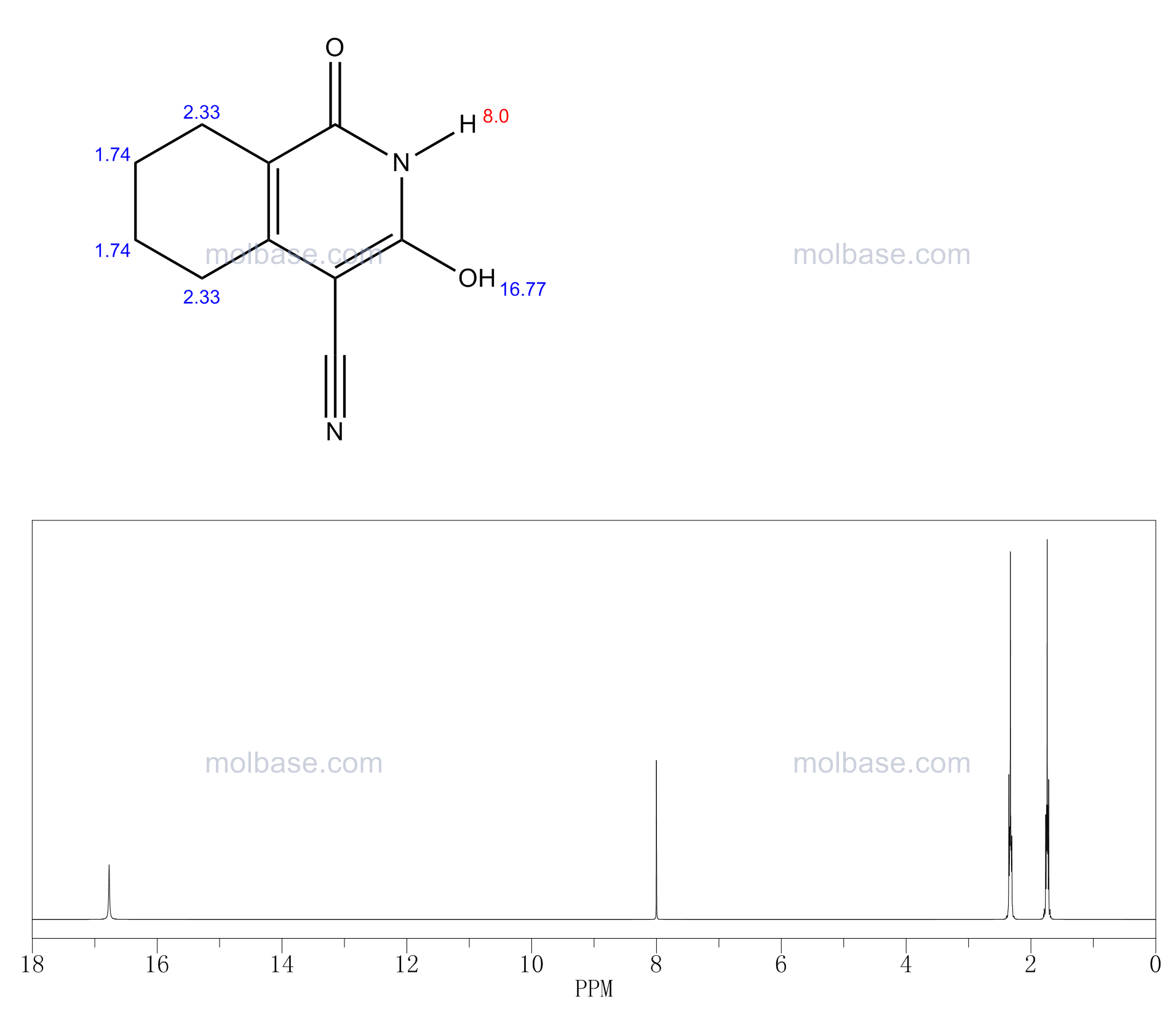 1-hydroxy-3-oxo-5,6,7,8-tetrahydro-2H-isoquinoline-4-carbonitrile NMR spectra analysis, Chemical CAS NO. 52903-71-6 NMR spectral analysis, 1-hydroxy-3-oxo-5,6,7,8-tetrahydro-2H-isoquinoline-4-carbonitrile C-NMR spectrum