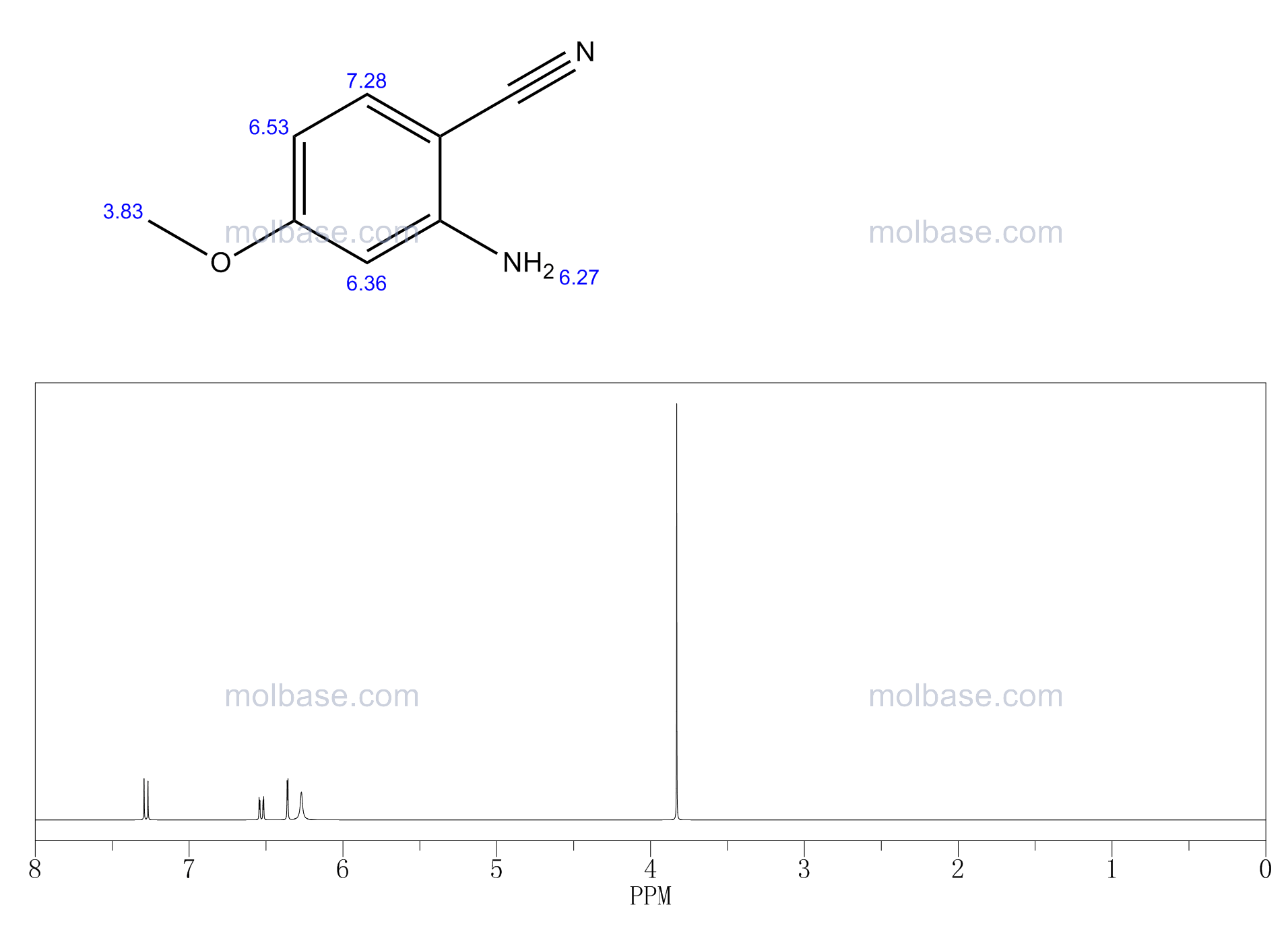 2-Amino-4-methoxybenzonitrile NMR spectra analysis, Chemical CAS NO. 38487-85-3 NMR spectral analysis, 2-Amino-4-methoxybenzonitrile C-NMR spectrum