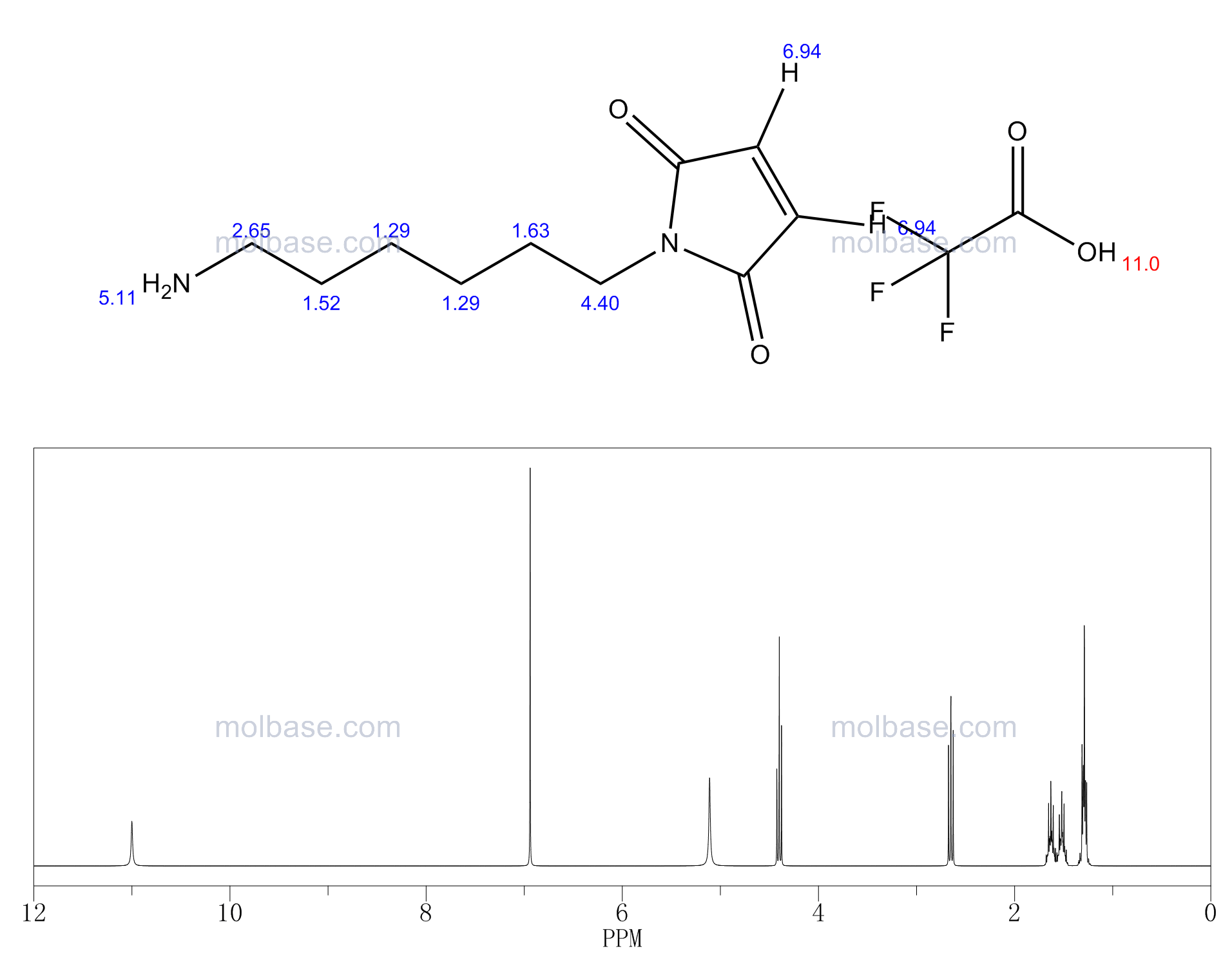 1-(6-Aminohexyl)-1H-pyrrole-2,5-dione 2,2,2-trifluoroacetate NMR spectra analysis, Chemical CAS NO. 731862-92-3 NMR spectral analysis, 1-(6-Aminohexyl)-1H-pyrrole-2,5-dione 2,2,2-trifluoroacetate C-NMR spectrum