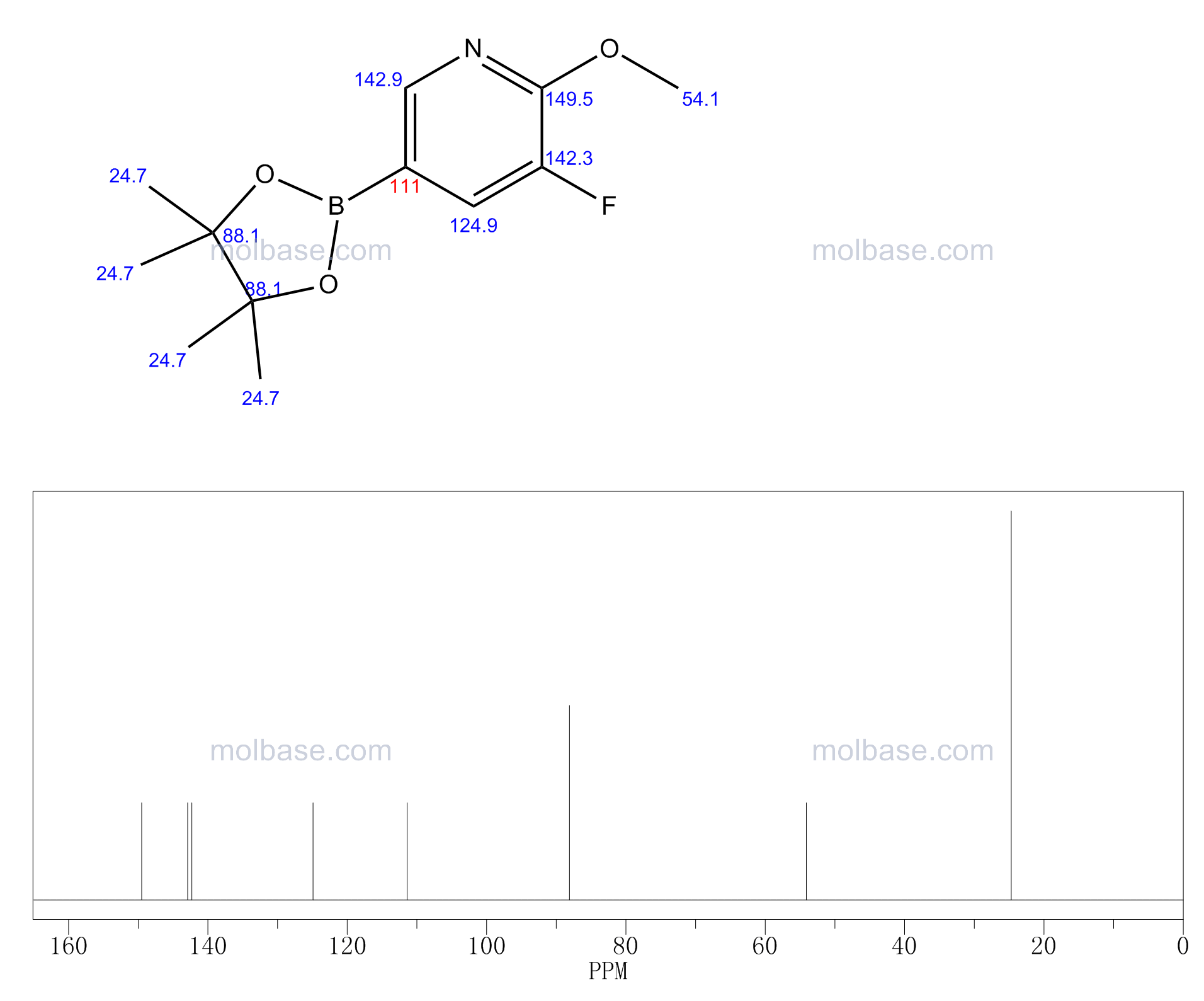 3-Fluoro-2-methoxy-5-(4,4,5,5-tetramethyl-1,3,2-dioxaborolan-2-yl)pyridine NMR spectra analysis, Chemical CAS NO. 1310384-35-0 NMR spectral analysis, 3-Fluoro-2-methoxy-5-(4,4,5,5-tetramethyl-1,3,2-dioxaborolan-2-yl)pyridine C-NMR spectrum