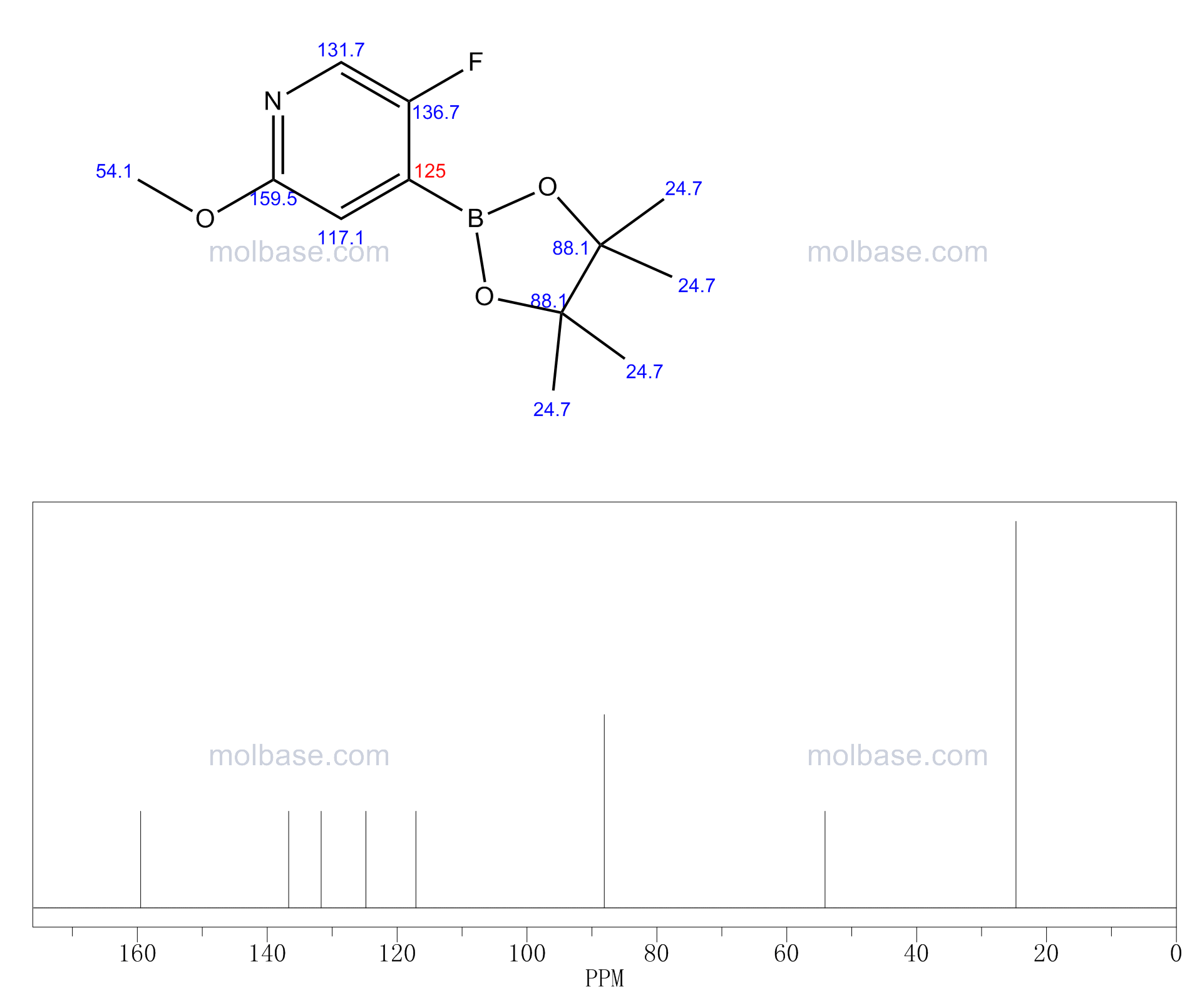 5-Fluoro-2-methoxy-4-(4,4,5,5-tetramethyl-1,3,2-dioxaborolan-2-yl)pyridine NMR spectra analysis, Chemical CAS NO. 1315351-46-2 NMR spectral analysis, 5-Fluoro-2-methoxy-4-(4,4,5,5-tetramethyl-1,3,2-dioxaborolan-2-yl)pyridine C-NMR spectrum