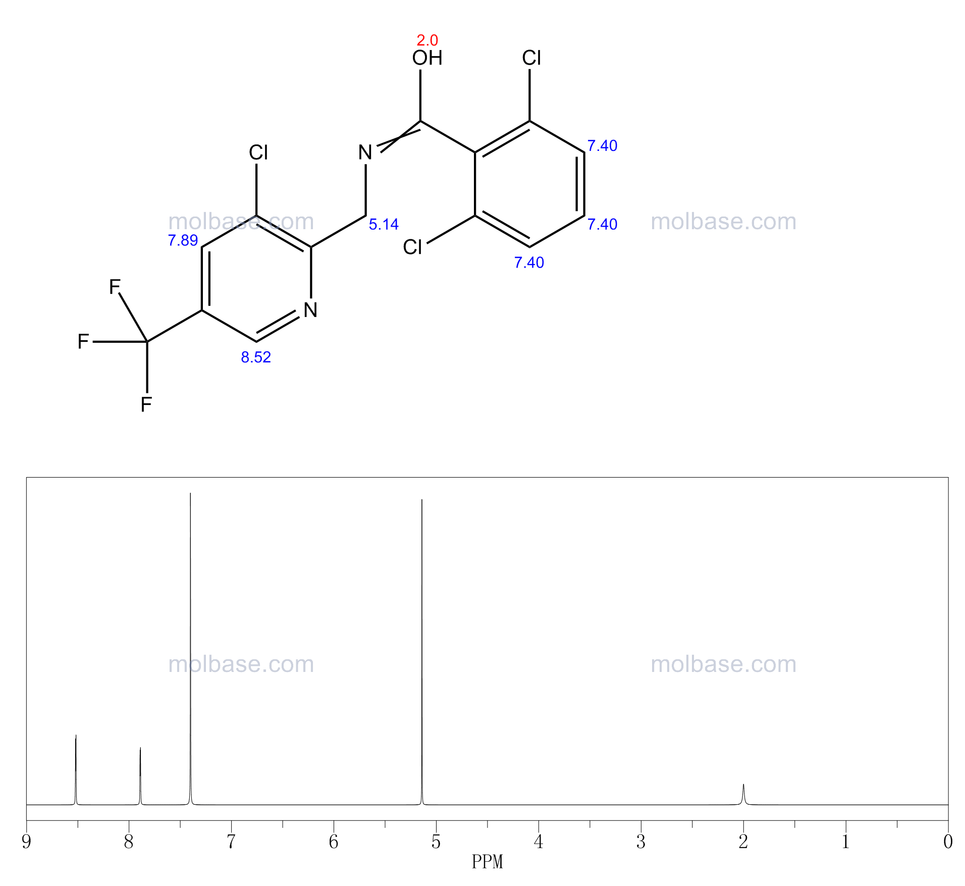 fluopicolide NMR spectra analysis, Chemical CAS NO. 239110-15-7 NMR spectral analysis, fluopicolide C-NMR spectrum
