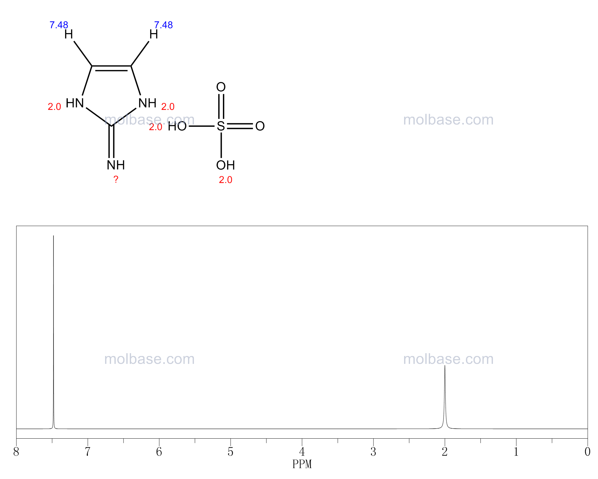 1H-Imidazol-2-amine sulfate (1:1) NMR spectra analysis, Chemical CAS NO. 36946-29-9 NMR spectral analysis, 1H-Imidazol-2-amine sulfate (1:1) C-NMR spectrum