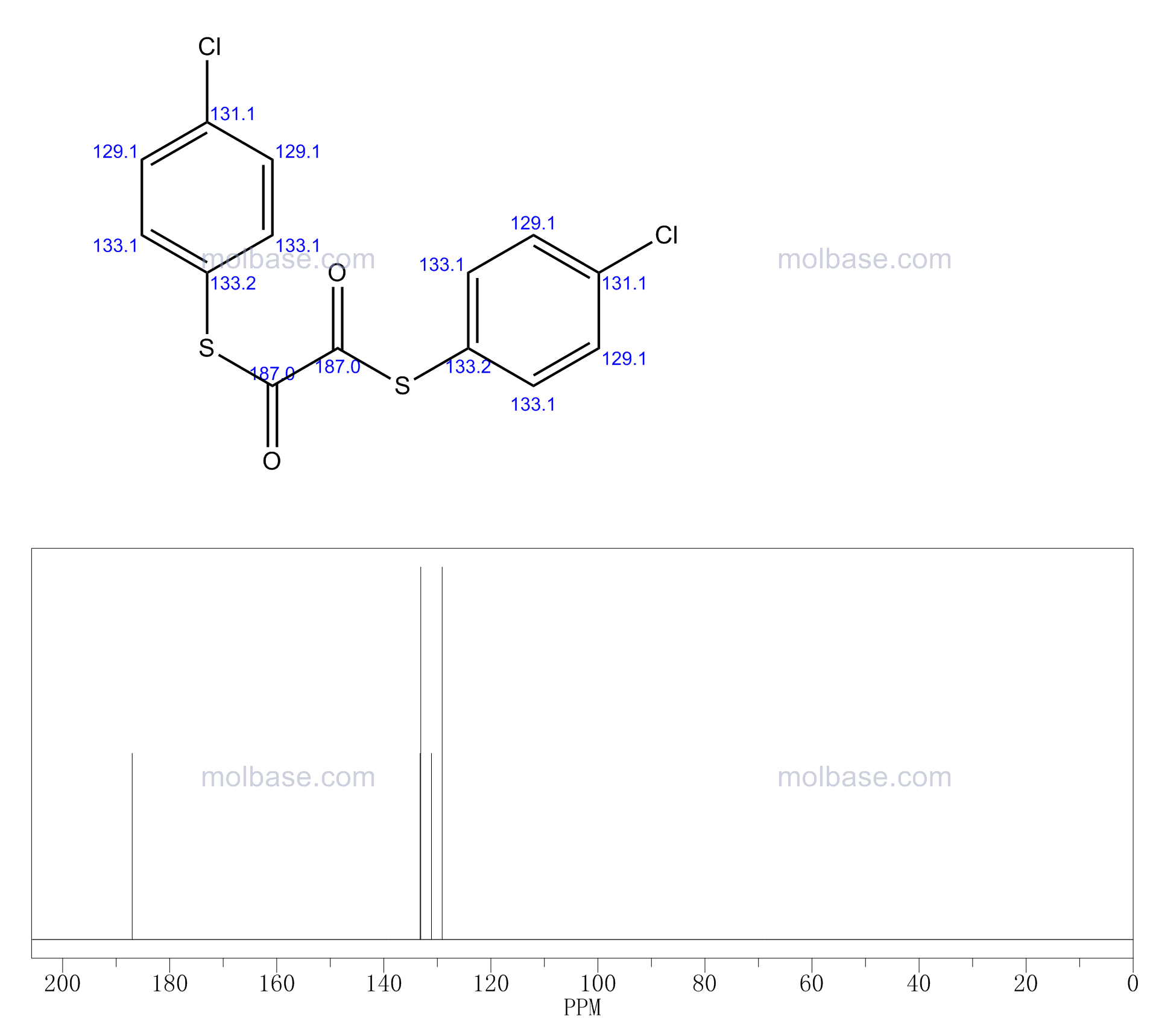 1-S,2-S-bis(4-chlorophenyl) ethanebis(thioate) NMR spectra analysis, Chemical CAS NO. 24455-25-2 NMR spectral analysis, 1-S,2-S-bis(4-chlorophenyl) ethanebis(thioate) C-NMR spectrum