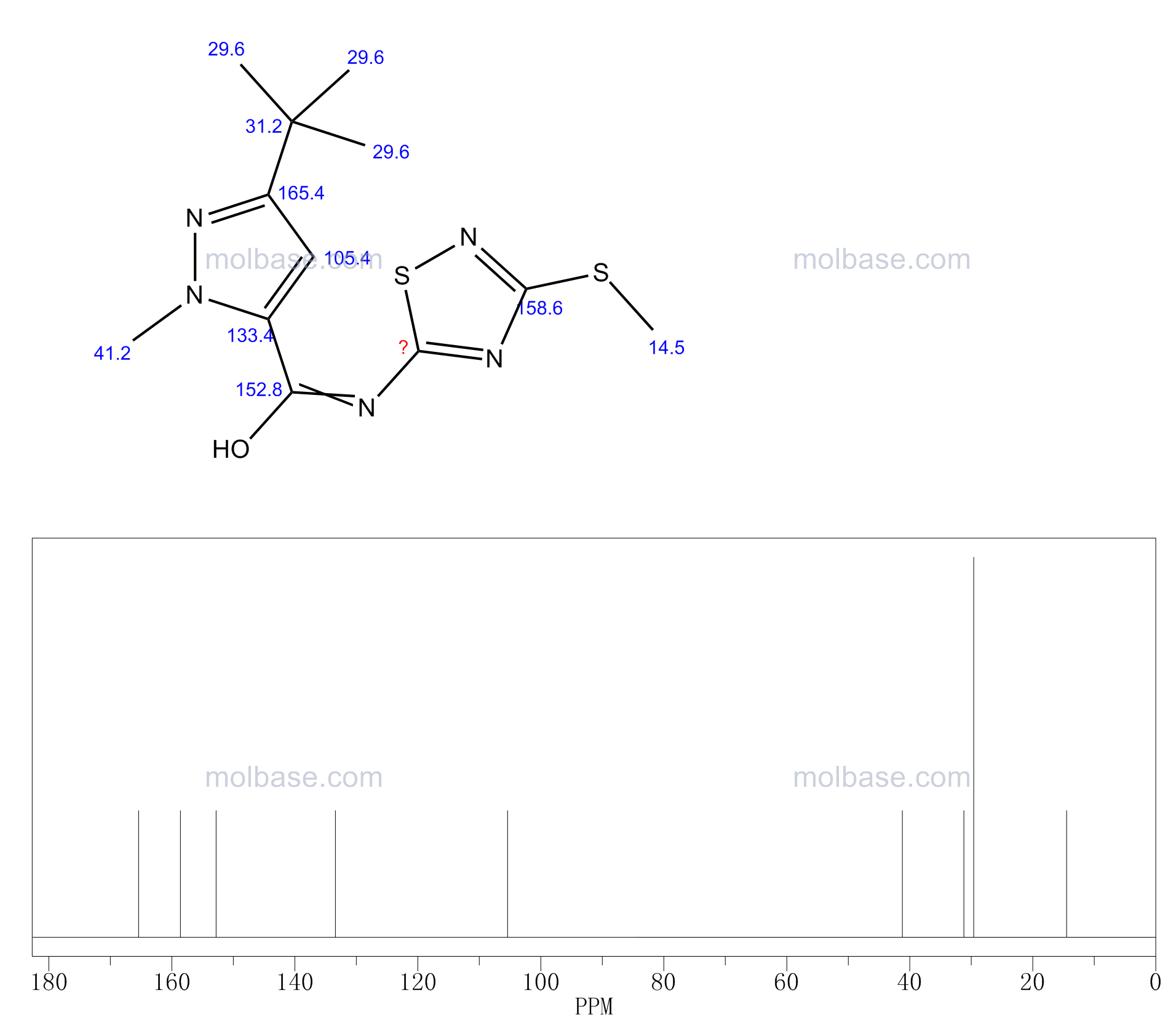 1-Methyl-3-(2-methyl-2-propanyl)-N-[3-(methylsulfanyl)-1,2,4-thia diazol-5-yl]-1H-pyrazole-5-carboxamide NMR spectra analysis, Chemical CAS NO. 606117-98-0 NMR spectral analysis, 1-Methyl-3-(2-methyl-2-propanyl)-N-[3-(methylsulfanyl)-1,2,4-thia diazol-5-yl]-1H-pyrazole-5-carboxamide C-NMR spectrum