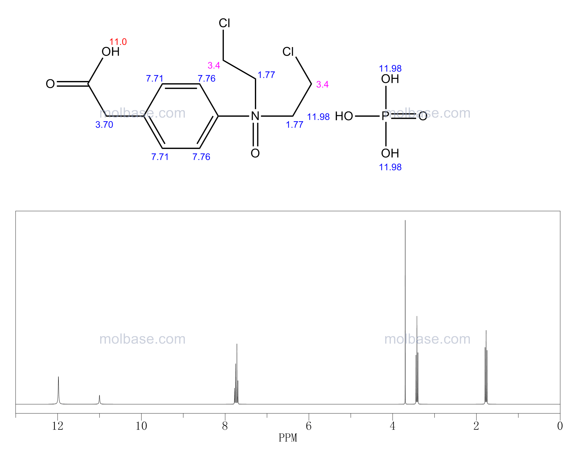 4-(carboxymethyl)-N,N-bis(2-chloroethyl)benzeneamine oxide,phosphoric acid NMR spectra analysis, Chemical CAS NO. 159126-29-1 NMR spectral analysis, 4-(carboxymethyl)-N,N-bis(2-chloroethyl)benzeneamine oxide,phosphoric acid C-NMR spectrum