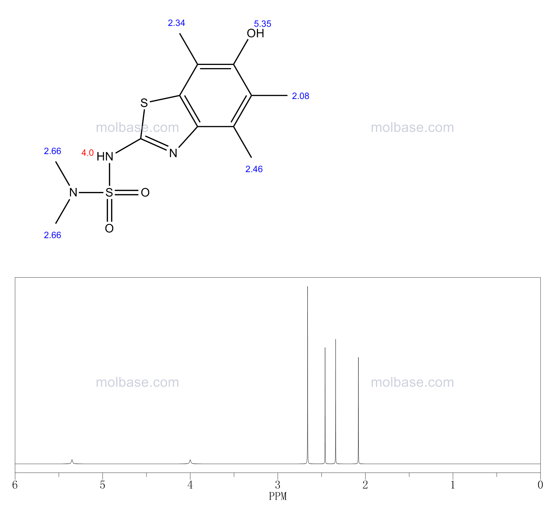 N'-(6-Hydroxy-4,5,7-trimethyl-1,3-benzothiazol-2-yl)-N,N-dimethyl sulfuric diamide NMR spectra analysis, Chemical CAS NO. 120164-84-3 NMR spectral analysis, N'-(6-Hydroxy-4,5,7-trimethyl-1,3-benzothiazol-2-yl)-N,N-dimethyl sulfuric diamide C-NMR spectrum