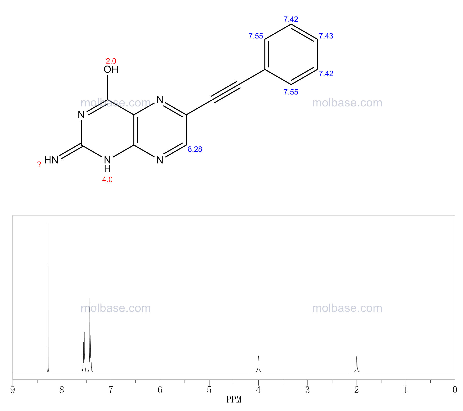 2-amino-6-(2-phenylethynyl)-1H-pteridin-4-one NMR spectra analysis, Chemical CAS NO. 108473-04-7 NMR spectral analysis, 2-amino-6-(2-phenylethynyl)-1H-pteridin-4-one C-NMR spectrum