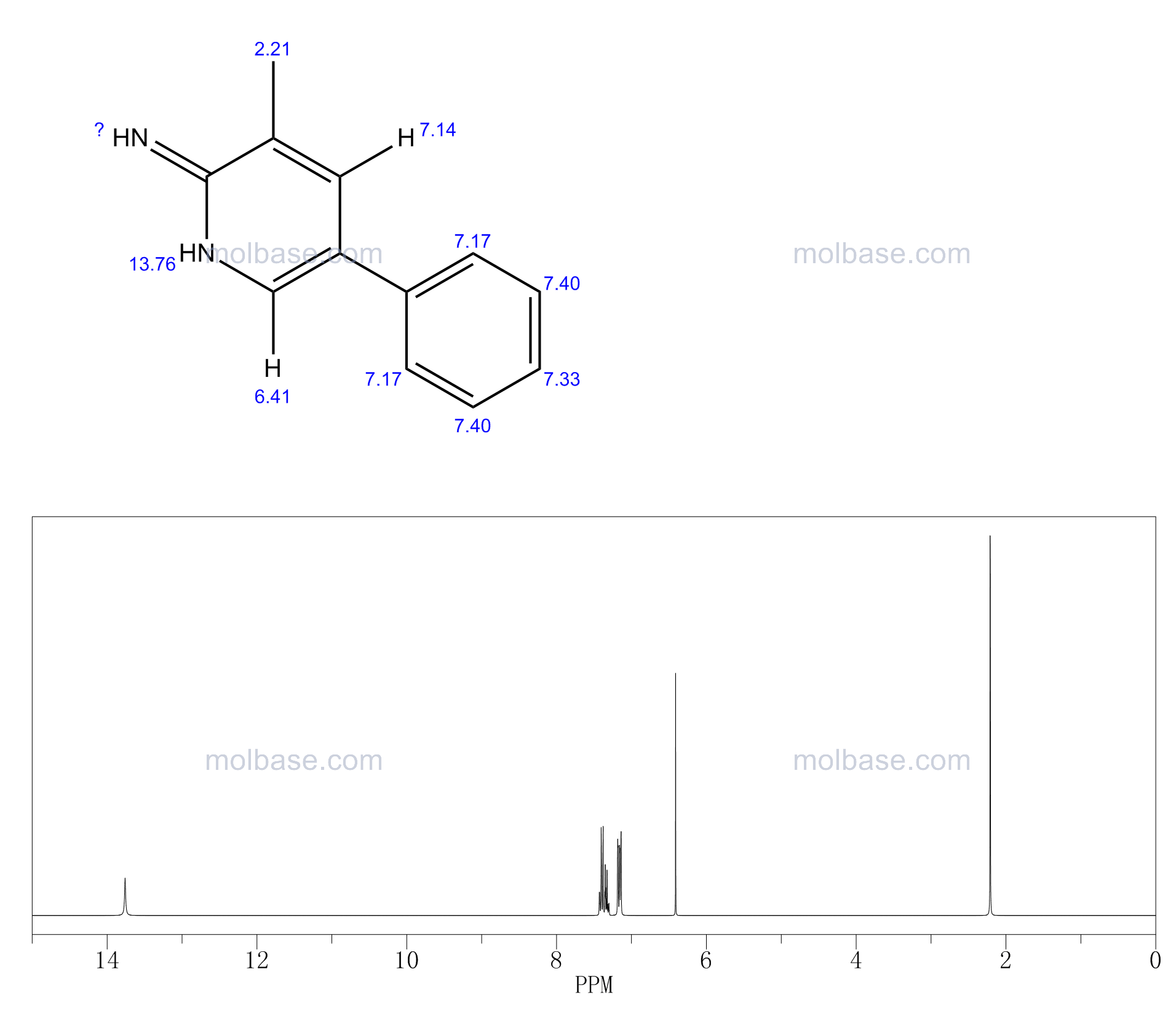 3-methyl-5-phenylpyridin-2-amine NMR spectra analysis, Chemical CAS NO. 114042-03-4 NMR spectral analysis, 3-methyl-5-phenylpyridin-2-amine C-NMR spectrum