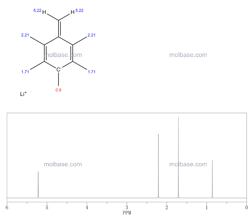 Lithium, [(pentamethylphenyl)methyl]- NMR spectra analysis, Chemical CAS NO. 139558-10-4 NMR spectral analysis, Lithium, [(pentamethylphenyl)methyl]- C-NMR spectrum