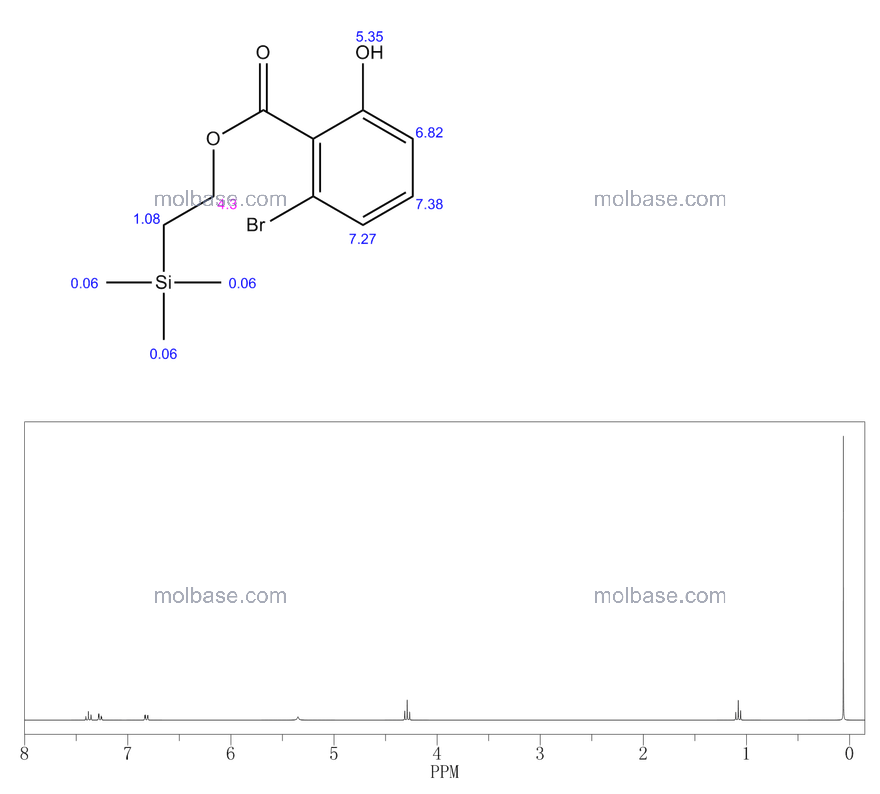 2-trimethylsilylethyl 2-bromo-6-hydroxybenzoate NMR spectra analysis, Chemical CAS NO. 143104-20-5 NMR spectral analysis, 2-trimethylsilylethyl 2-bromo-6-hydroxybenzoate C-NMR spectrum