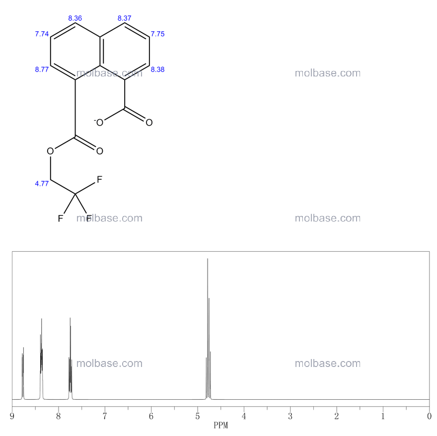 8-(2,2,2-trifluoroethoxycarbonyl)naphthalene-1-carboxylate NMR spectra analysis, Chemical CAS NO. 195061-46-2 NMR spectral analysis, 8-(2,2,2-trifluoroethoxycarbonyl)naphthalene-1-carboxylate C-NMR spectrum