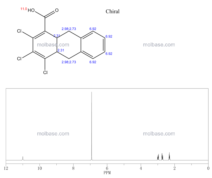 2,3,4-trichloro-4a,9,9a,10-tetrahydroanthracene-1-carboxylic acid NMR spectra analysis, Chemical CAS NO. 64340-71-2 NMR spectral analysis, 2,3,4-trichloro-4a,9,9a,10-tetrahydroanthracene-1-carboxylic acid C-NMR spectrum