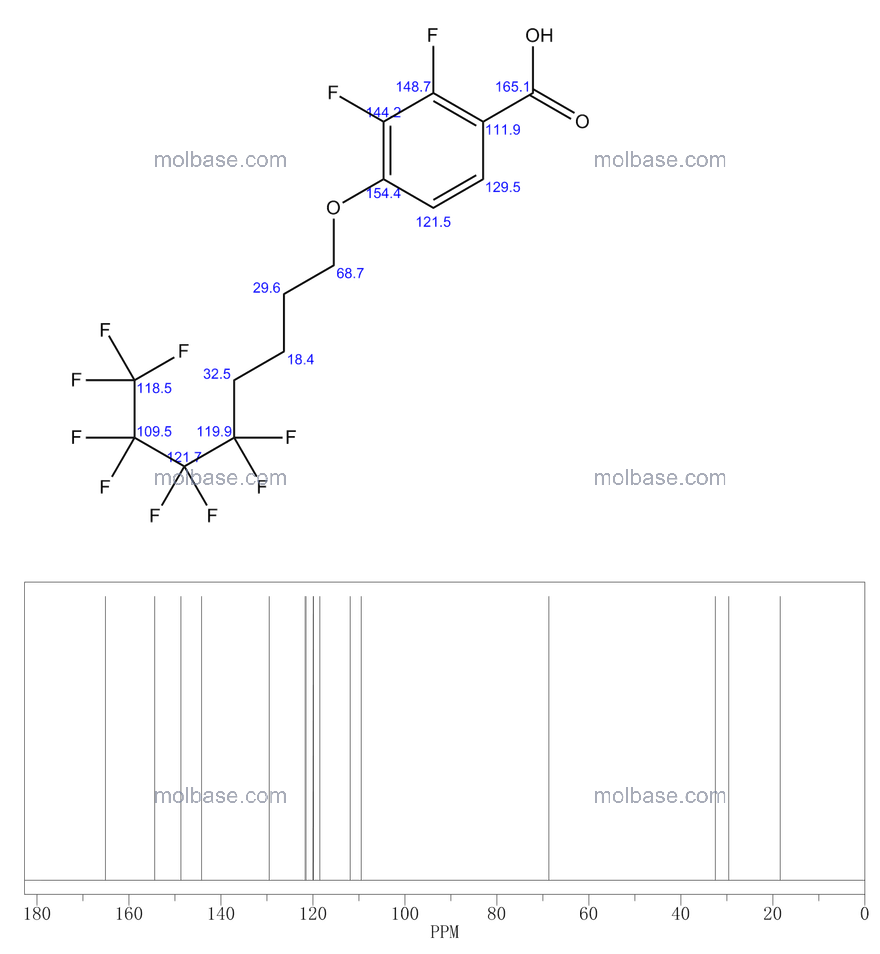 2,3-difluoro-4-(5,5,6,6,7,7,8,8,8-nonafluorooctoxy)benzoic acid NMR spectra analysis, Chemical CAS NO. 668989-63-7 NMR spectral analysis, 2,3-difluoro-4-(5,5,6,6,7,7,8,8,8-nonafluorooctoxy)benzoic acid C-NMR spectrum