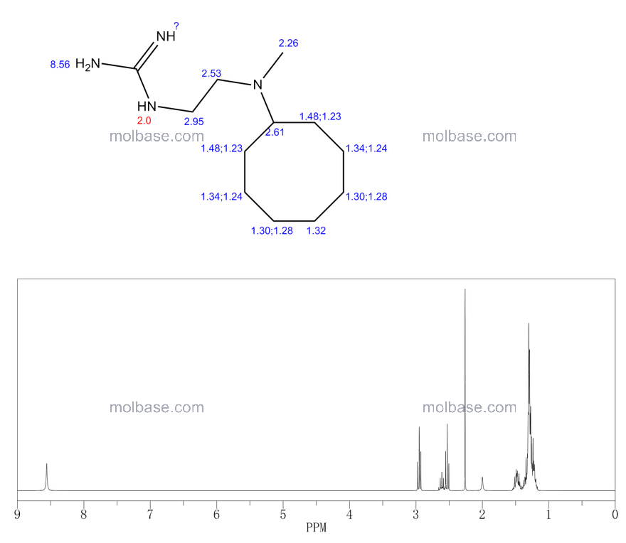 2-[2-[cyclooctyl(methyl)amino]ethyl]guanidine NMR spectra analysis, Chemical CAS NO. 67227-03-6 NMR spectral analysis, 2-[2-[cyclooctyl(methyl)amino]ethyl]guanidine C-NMR spectrum