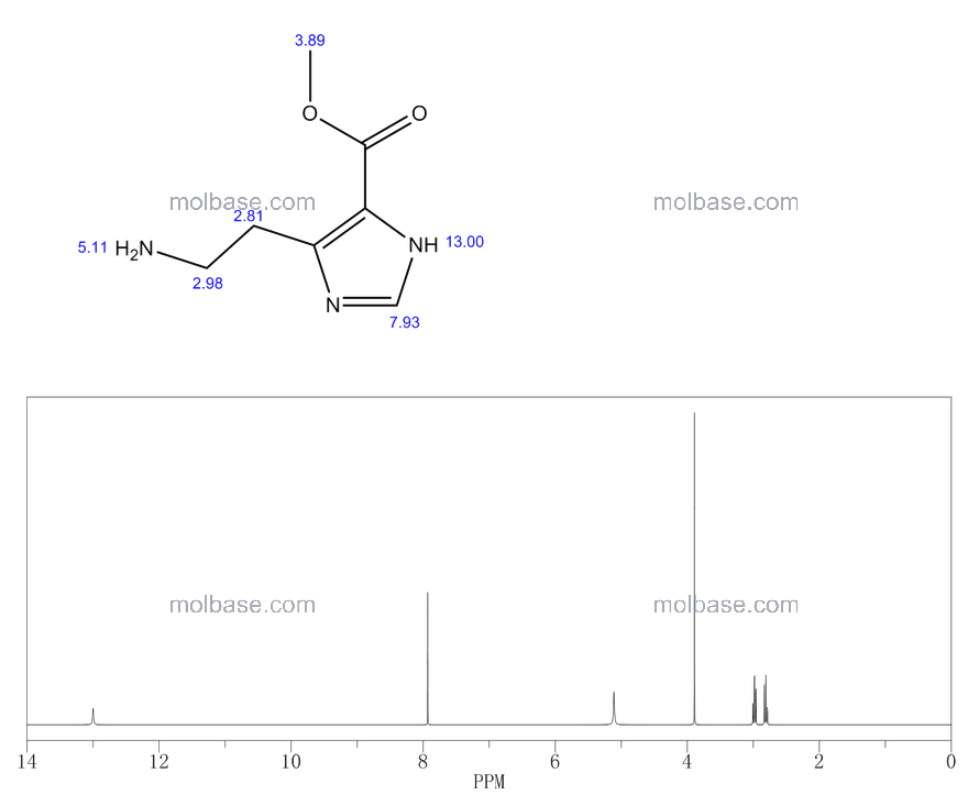 methyl 5-(2-aminoethyl)-1H-imidazole-4-carboxylate NMR spectra analysis, Chemical CAS NO. 769888-03-1 NMR spectral analysis, methyl 5-(2-aminoethyl)-1H-imidazole-4-carboxylate C-NMR spectrum
