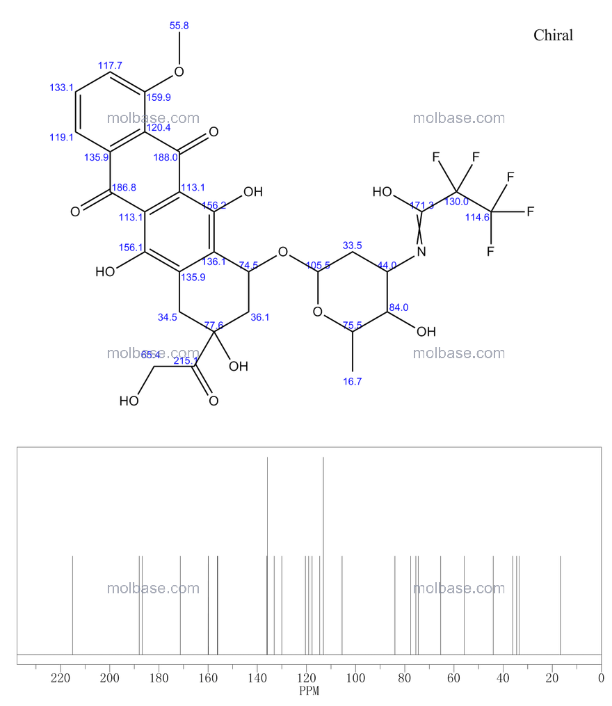 2,2,3,3,3-pentafluoro-N-[3-hydroxy-2-methyl-6-[[3,5,12-trihydroxy-3-(2-hydroxyacetyl)-10-methoxy-6,11-dioxo-2,4-dihydro-1H-tetracen-1-yl]oxy]oxan-4-yl]propanamide NMR spectra analysis, Chemical CAS NO. 80242-51-9 NMR spectral analysis, 2,2,3,3,3-pentafluoro-N-[3-hydroxy-2-methyl-6-[[3,5,12-trihydroxy-3-(2-hydroxyacetyl)-10-methoxy-6,11-dioxo-2,4-dihydro-1H-tetracen-1-yl]oxy]oxan-4-yl]propanamide C-NMR spectrum