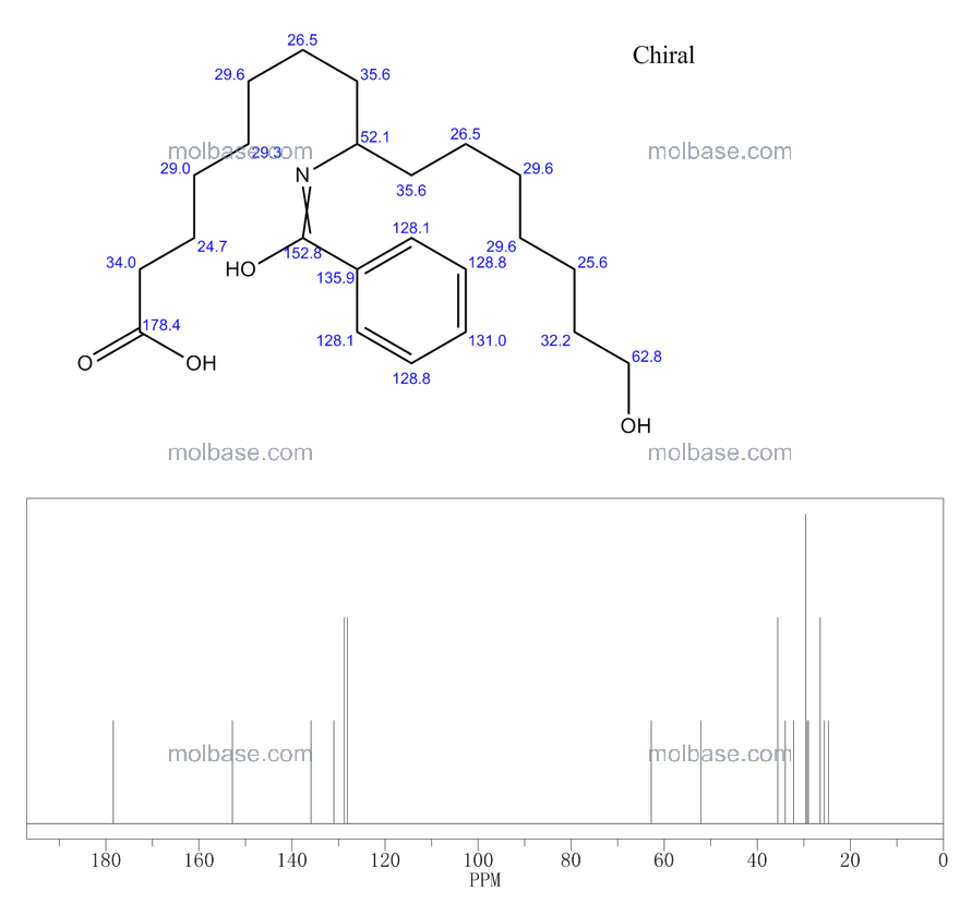 9-benzamido-16-hydroxyhexadecanoic acid NMR spectra analysis, Chemical CAS NO. 833484-12-1 NMR spectral analysis, 9-benzamido-16-hydroxyhexadecanoic acid C-NMR spectrum