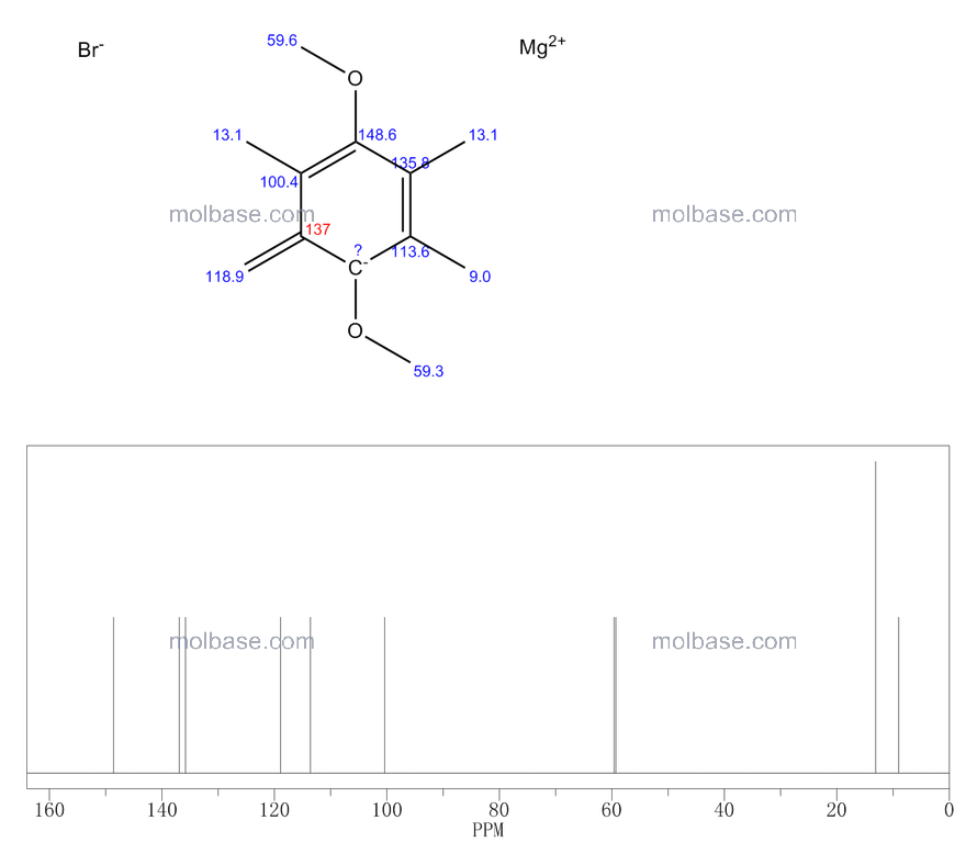 Magnesium, bromo[(2,5-dimethoxy-3,4,6-trimethylphenyl)methyl]- NMR spectra analysis, Chemical CAS NO. 96203-91-7 NMR spectral analysis, Magnesium, bromo[(2,5-dimethoxy-3,4,6-trimethylphenyl)methyl]- C-NMR spectrum
