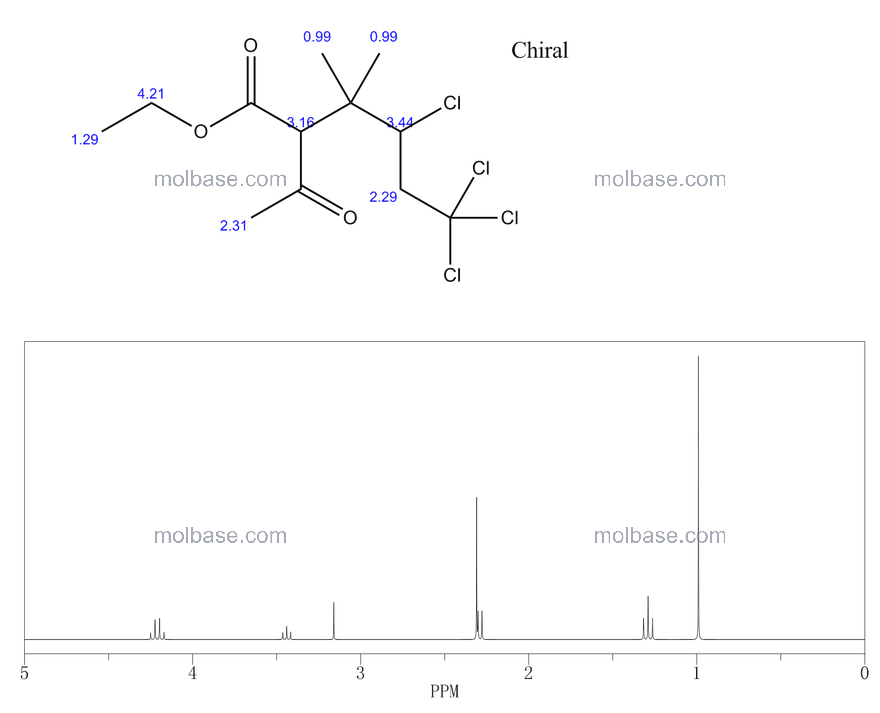 ethyl 2-acetyl-4,6,6,6-tetrachloro-3,3-dimethylhexanoate NMR spectra analysis, Chemical CAS NO. 61976-18-9 NMR spectral analysis, ethyl 2-acetyl-4,6,6,6-tetrachloro-3,3-dimethylhexanoate C-NMR spectrum