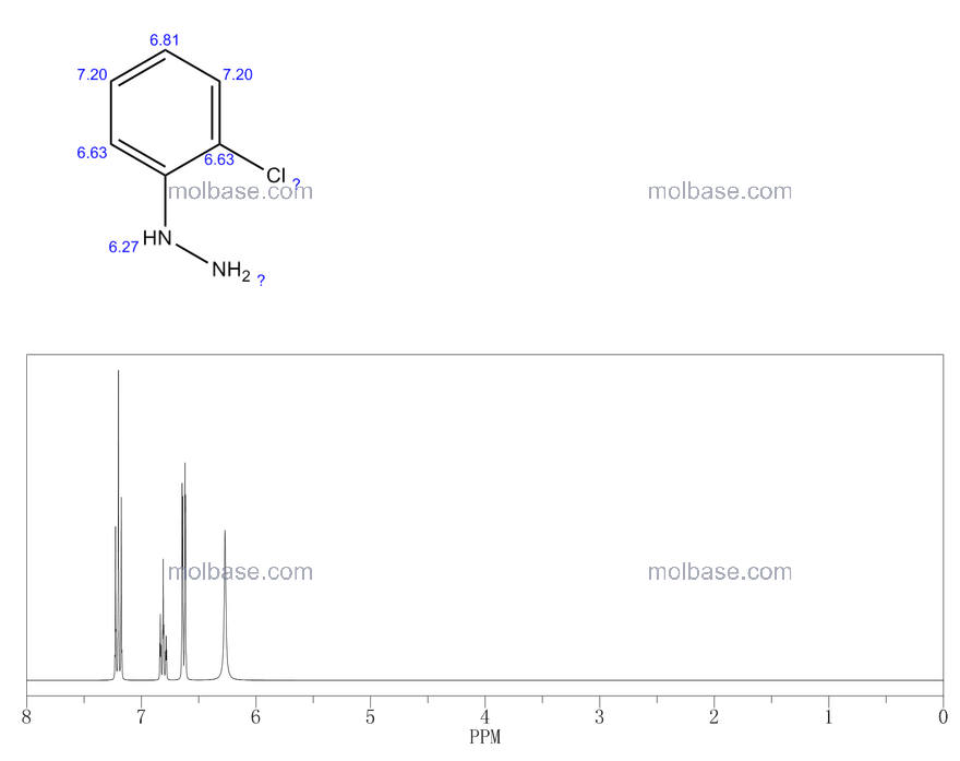 (2-chlorophenyl)hydrazine NMR spectra analysis, Chemical CAS NO. 10449-07-7 NMR spectral analysis, (2-chlorophenyl)hydrazine C-NMR spectrum