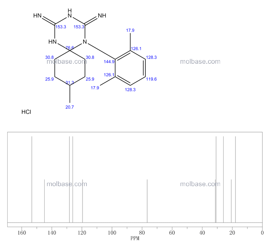 5-(2,6-dimethylphenyl)-9-methyl-1,3,5-triazaspiro[5.5]undeca-1,3-diene-2,4-diamine,hydrochloride NMR spectra analysis, Chemical CAS NO. 73941-01-2 NMR spectral analysis, 5-(2,6-dimethylphenyl)-9-methyl-1,3,5-triazaspiro[5.5]undeca-1,3-diene-2,4-diamine,hydrochloride C-NMR spectrum