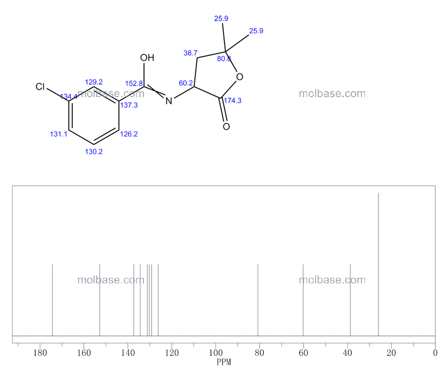 3-chloro-N-(5,5-dimethyl-2-oxooxolan-3-yl)benzamide NMR spectra analysis, Chemical CAS NO. 77694-29-2 NMR spectral analysis, 3-chloro-N-(5,5-dimethyl-2-oxooxolan-3-yl)benzamide C-NMR spectrum