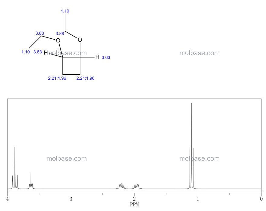 (1R,2S)-1,2-diethoxycyclobutane NMR spectra analysis, Chemical CAS NO. 88112-21-4 NMR spectral analysis, (1R,2S)-1,2-diethoxycyclobutane C-NMR spectrum