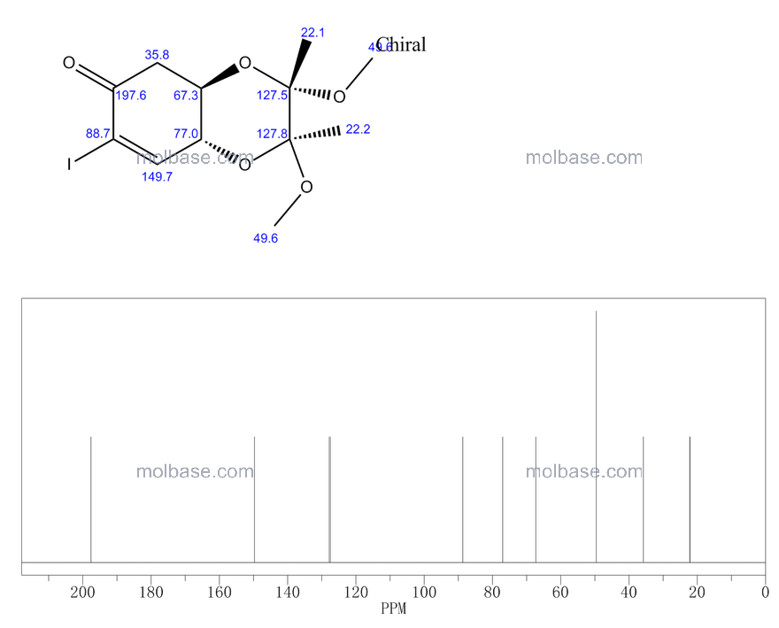 (2S,3S,4aR,8aR)-2,3,4a,5,6,8a-hexahydro-7-iodo-2,3-dimethoxy-2,3-dimethylbenzo[b][1,4]dioxin-6-one NMR spectra analysis, Chemical CAS NO. 334700-48-0 NMR spectral analysis, (2S,3S,4aR,8aR)-2,3,4a,5,6,8a-hexahydro-7-iodo-2,3-dimethoxy-2,3-dimethylbenzo[b][1,4]dioxin-6-one C-NMR spectrum