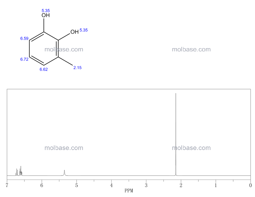 3-methylcatechol NMR spectra analysis, Chemical CAS NO. 488-17-5 NMR spectral analysis, 3-methylcatechol C-NMR spectrum