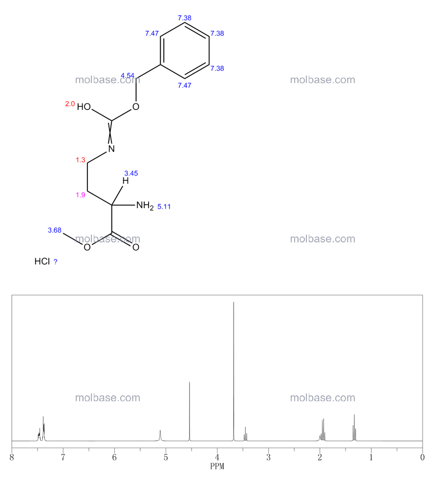 methyl (2S)-2-amino-4-(benzyloxycarbonylamino)butanoate hydrochlo ride NMR spectra analysis, Chemical CAS NO. 10270-79-8 NMR spectral analysis, methyl (2S)-2-amino-4-(benzyloxycarbonylamino)butanoate hydrochlo ride C-NMR spectrum