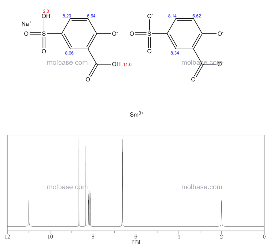 sodium,hydron,2-oxido-5-sulfonatobenzoate,samarium(3+) NMR spectra analysis, Chemical CAS NO. 79594-96-0 NMR spectral analysis, sodium,hydron,2-oxido-5-sulfonatobenzoate,samarium(3+) C-NMR spectrum
