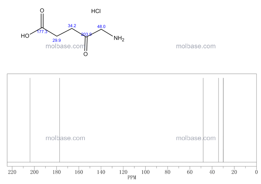 5-Aminolevulinic Acid Hydrochloride NMR spectra analysis, Chemical CAS NO. 5451-09-2 NMR spectral analysis, 5-Aminolevulinic Acid Hydrochloride C-NMR spectrum