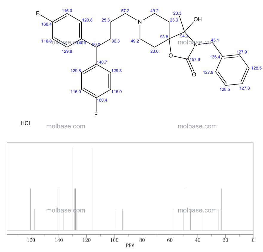 3-benzyl-8-[4,4-bis(4-fluorophenyl)butyl]-4-hydroxy-4-methyl-1-oxa-3,8-diazaspiro[4.5]decan-2-one,hydrochloride NMR spectra analysis, Chemical CAS NO. 134070-10-3 NMR spectral analysis, 3-benzyl-8-[4,4-bis(4-fluorophenyl)butyl]-4-hydroxy-4-methyl-1-oxa-3,8-diazaspiro[4.5]decan-2-one,hydrochloride C-NMR spectrum